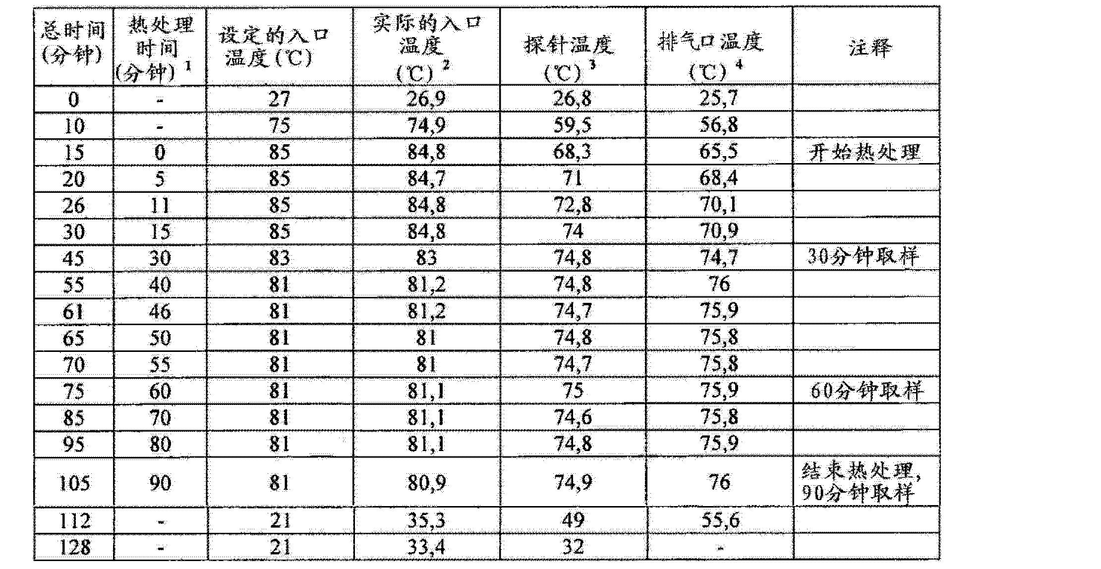 Figure CN102657630AD00832