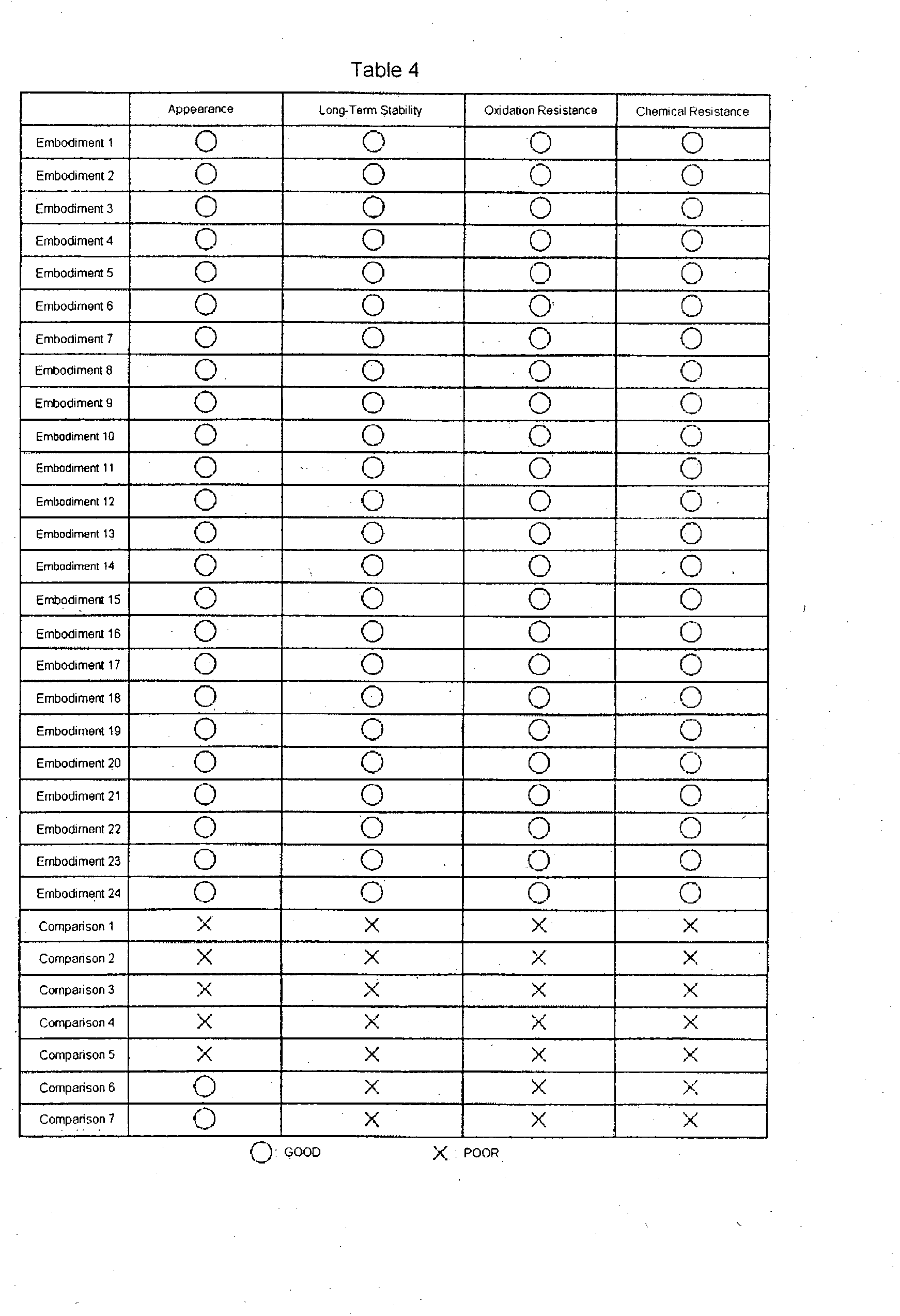 Figure US20030224201A1-20031204-P00004