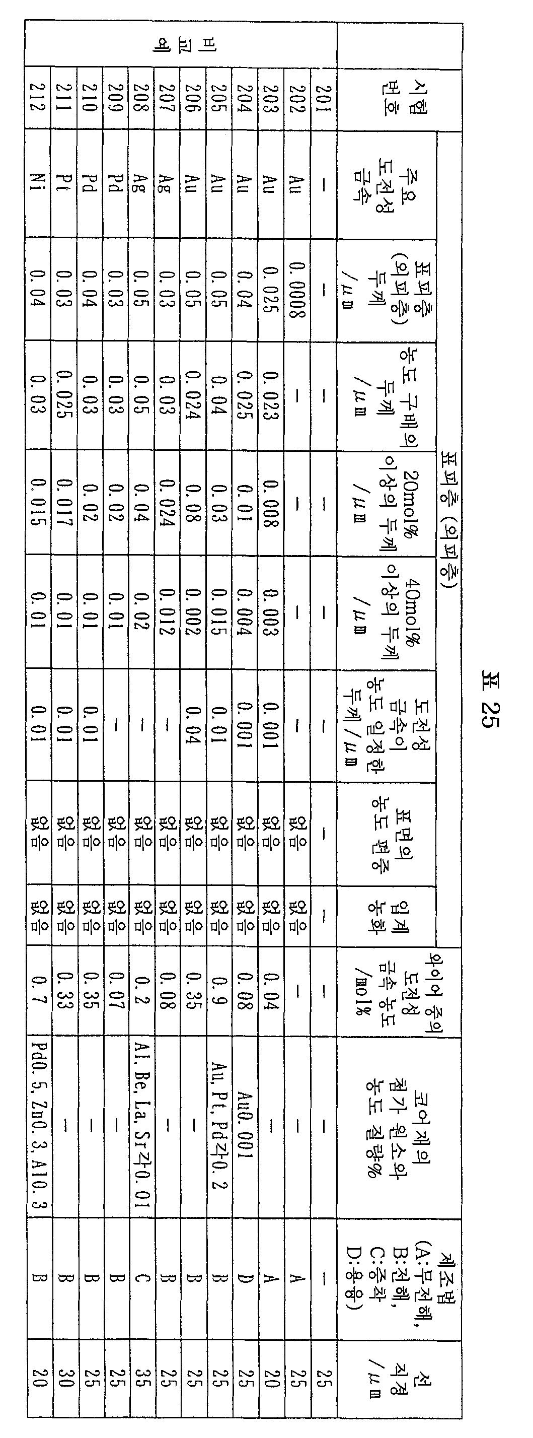 Figure 112007066578092-pct00030