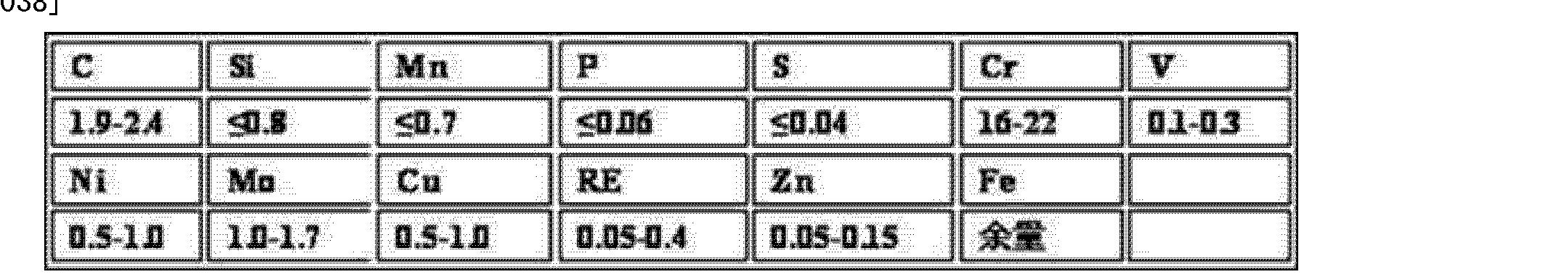 Figure CN102330016BD00061