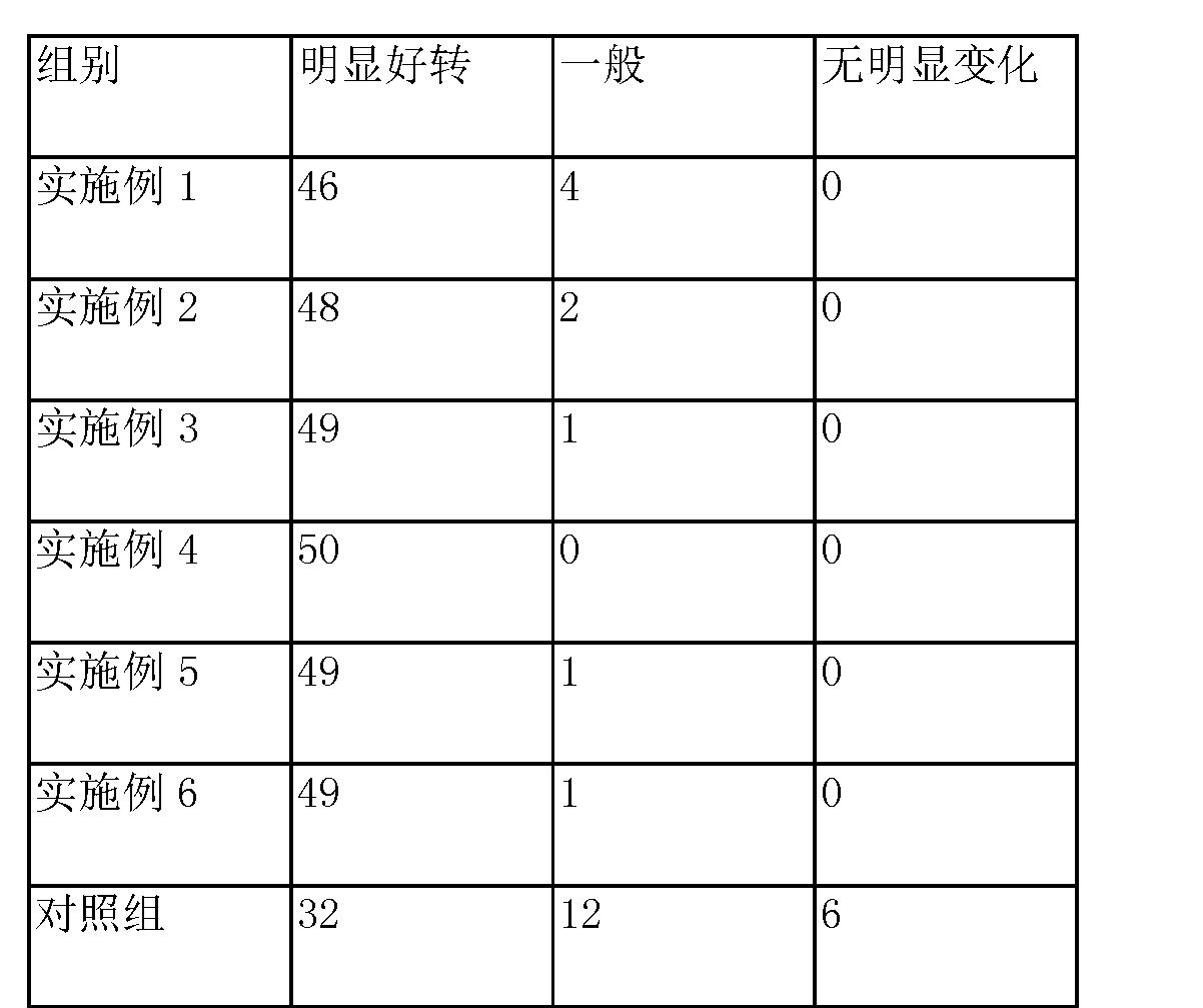 Figure CN104686761AD00073