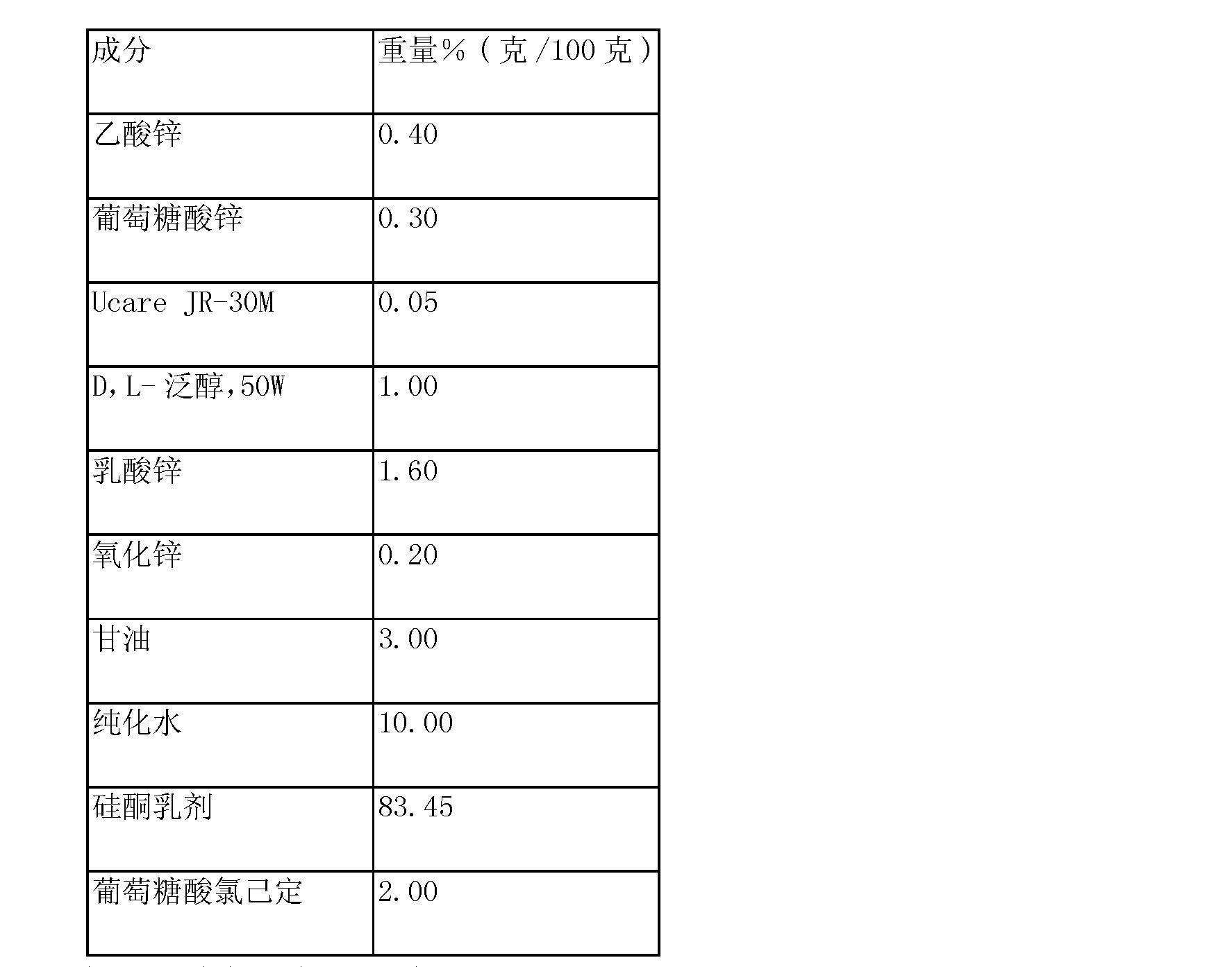 Figure CN101163455BD00652