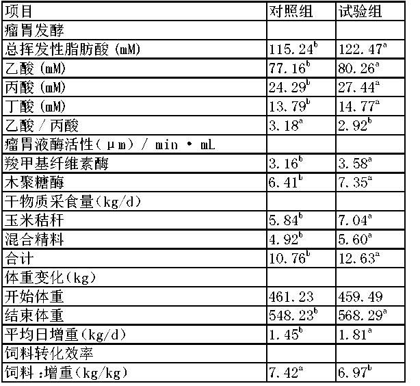 Figure CN104012789BD00061