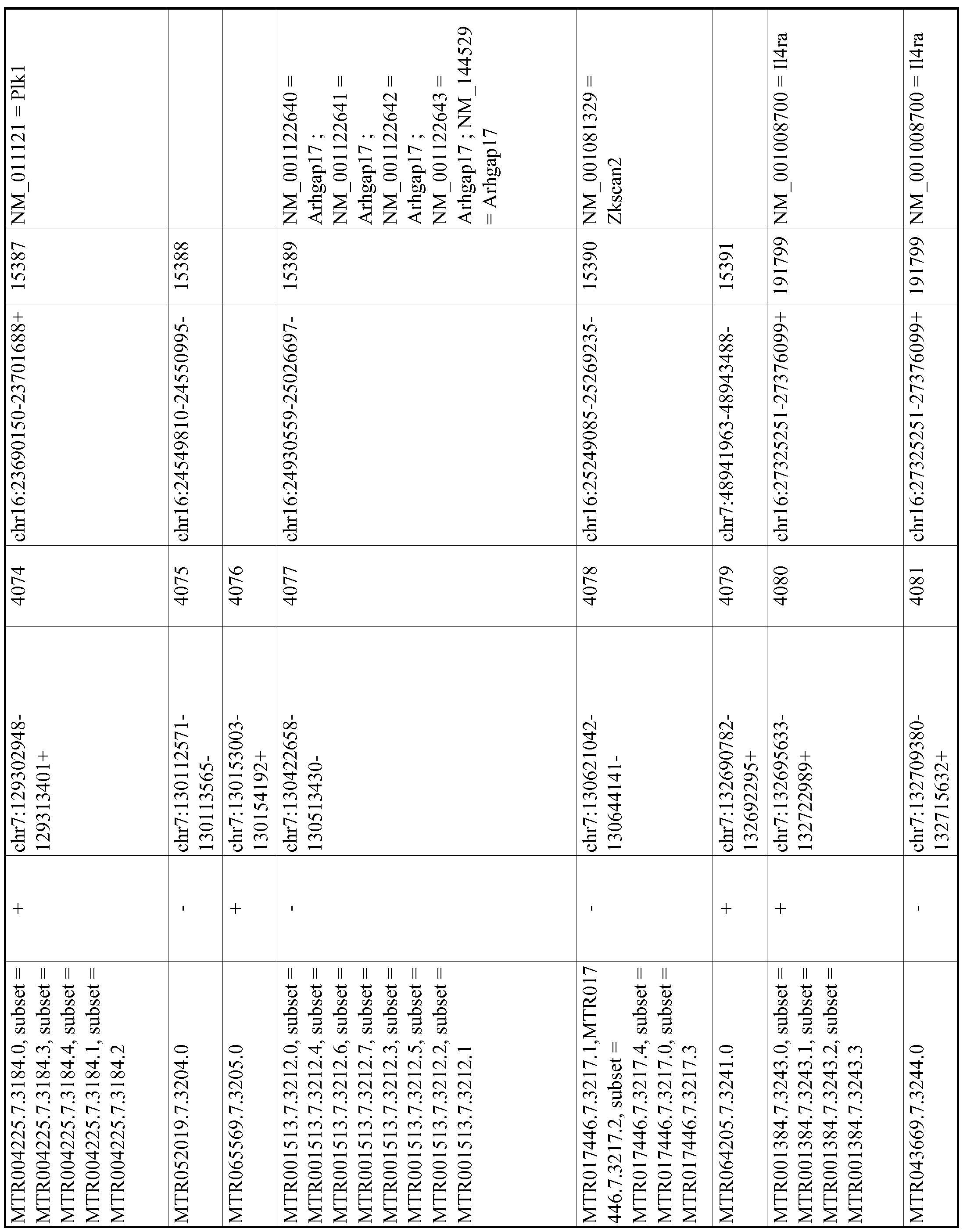 Figure imgf000772_0001