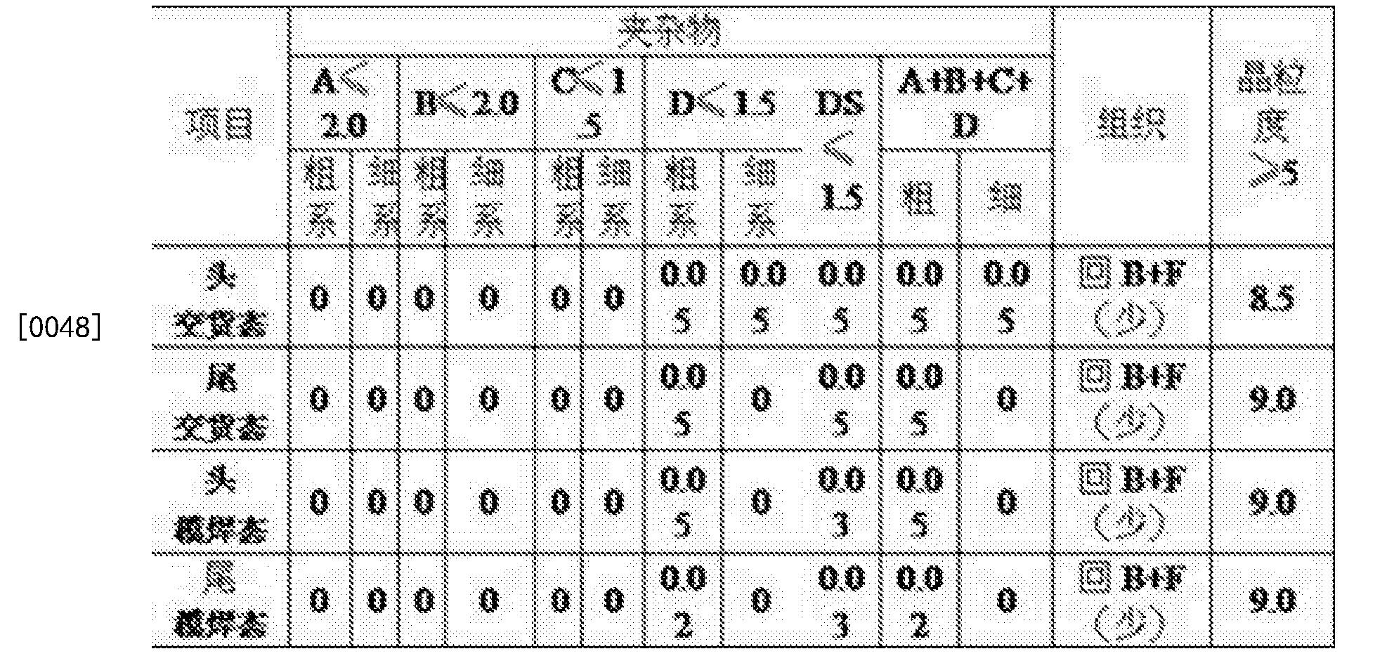 Figure CN105624550BD00082