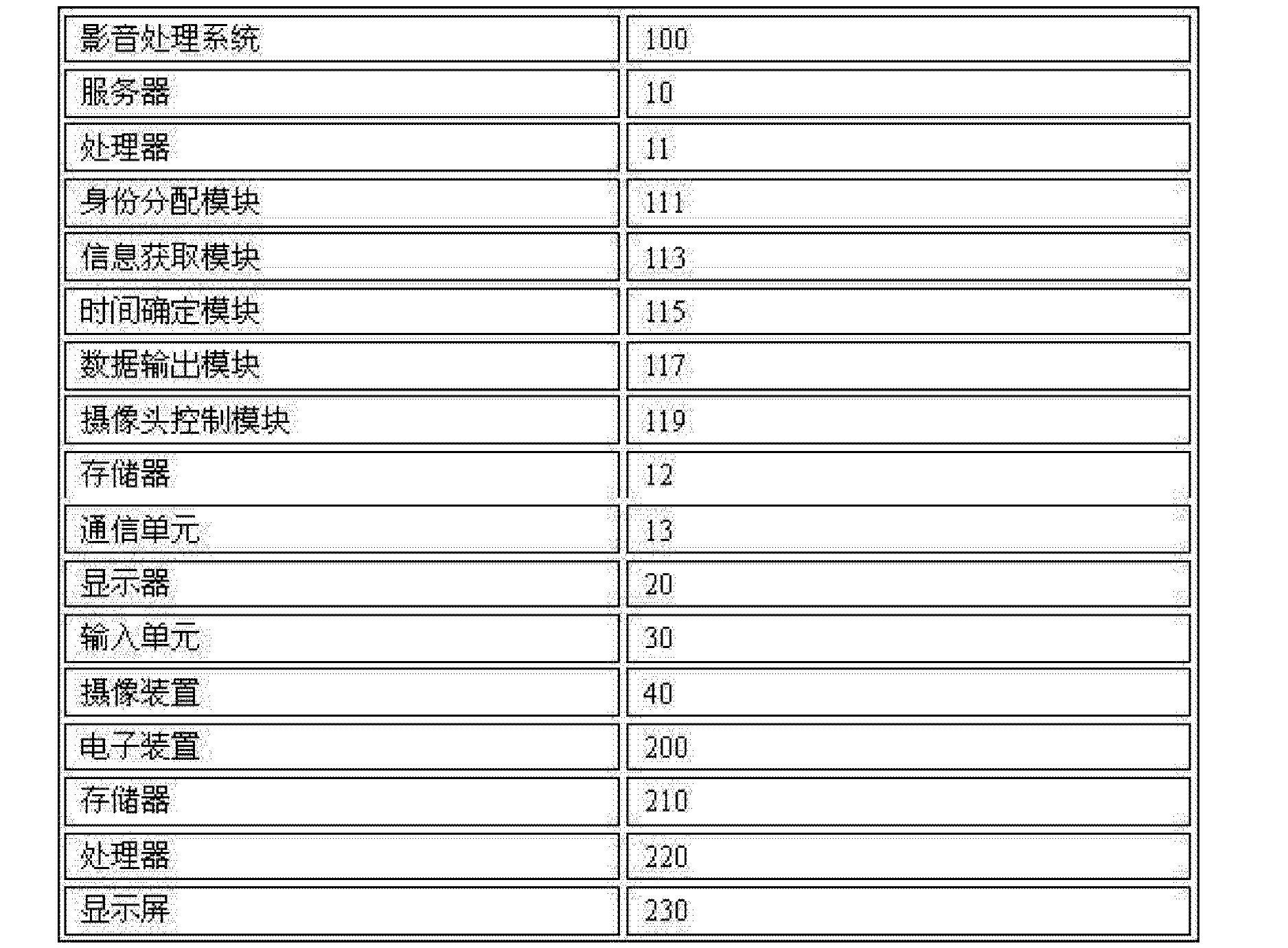 Figure CN103475815AD00041