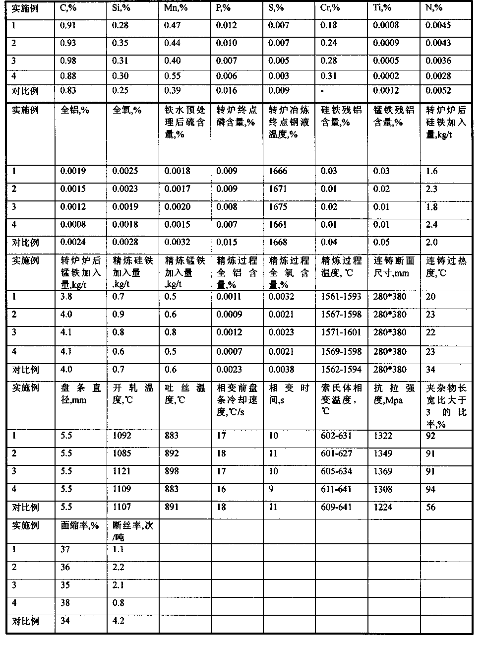 Figure CN102953005BD00061