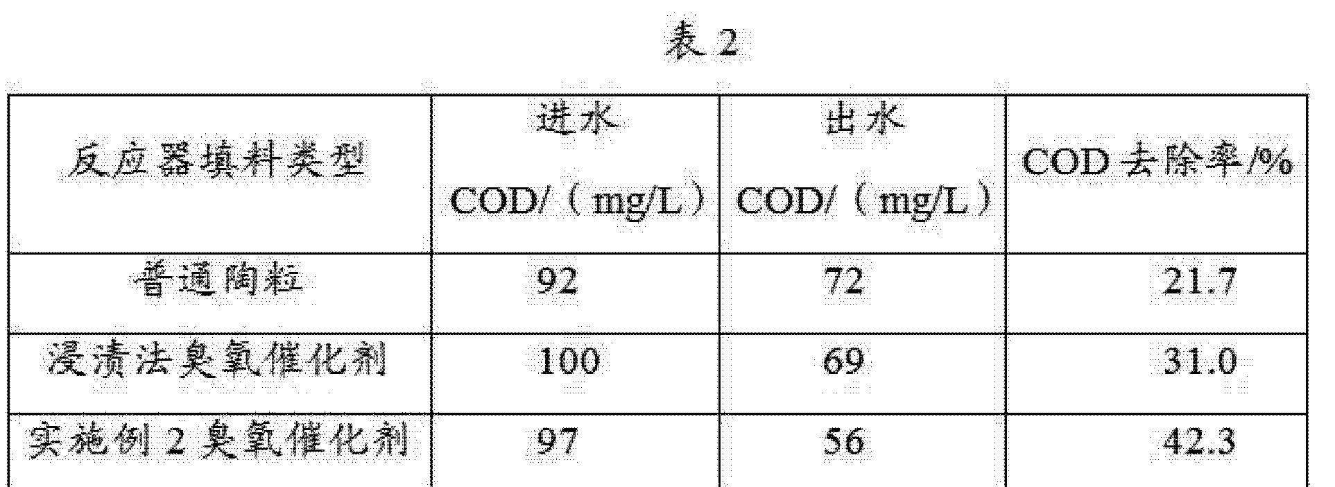 Figure CN104759286AD00071
