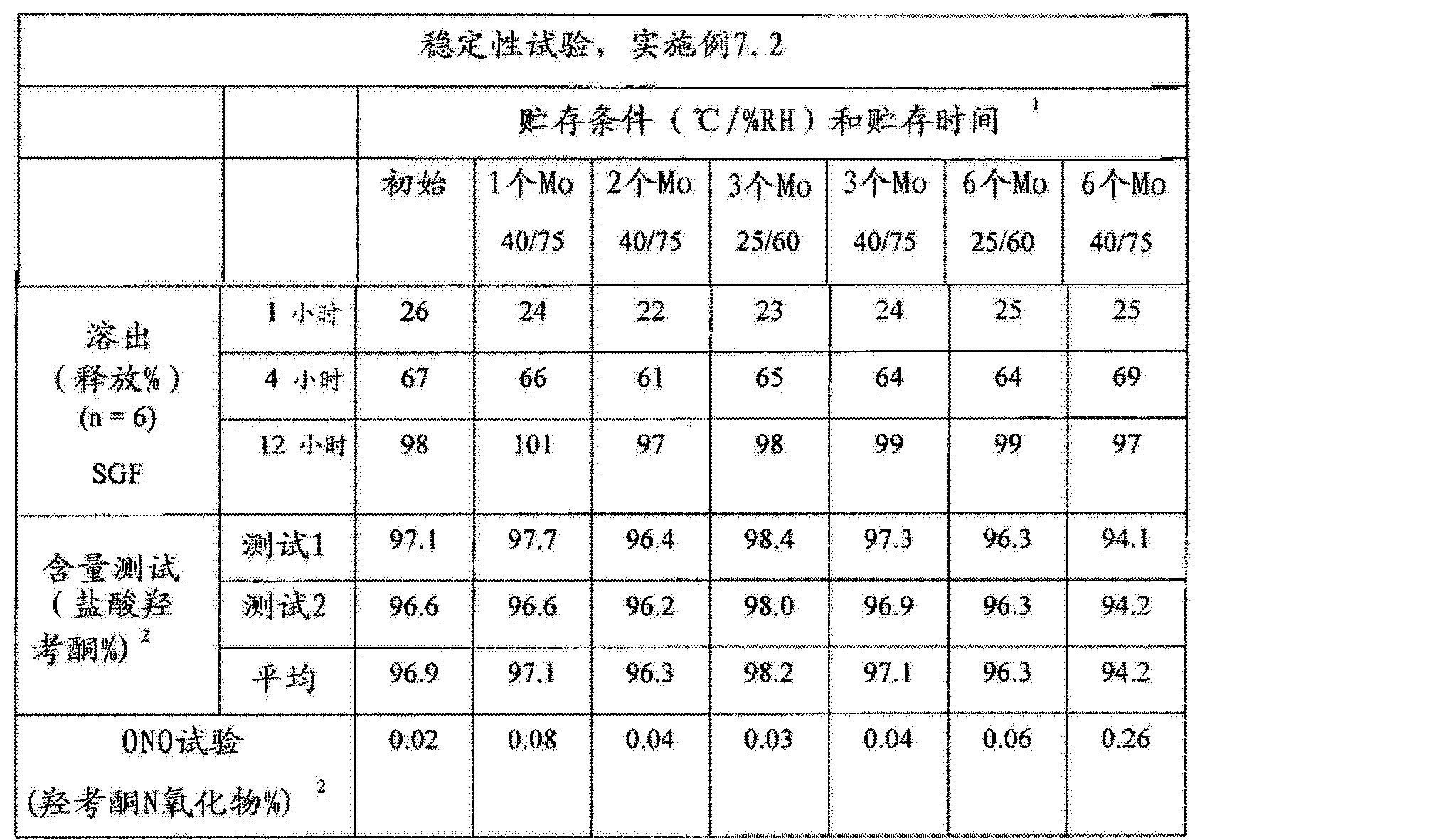 Figure CN102657630AD00731