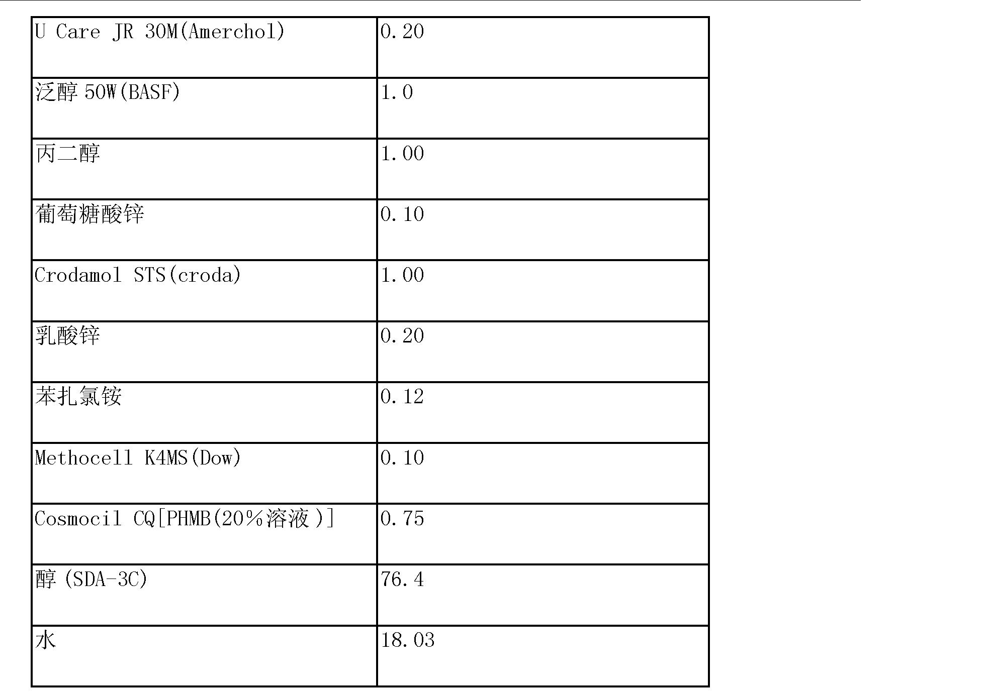 Figure CN101163455BD00281