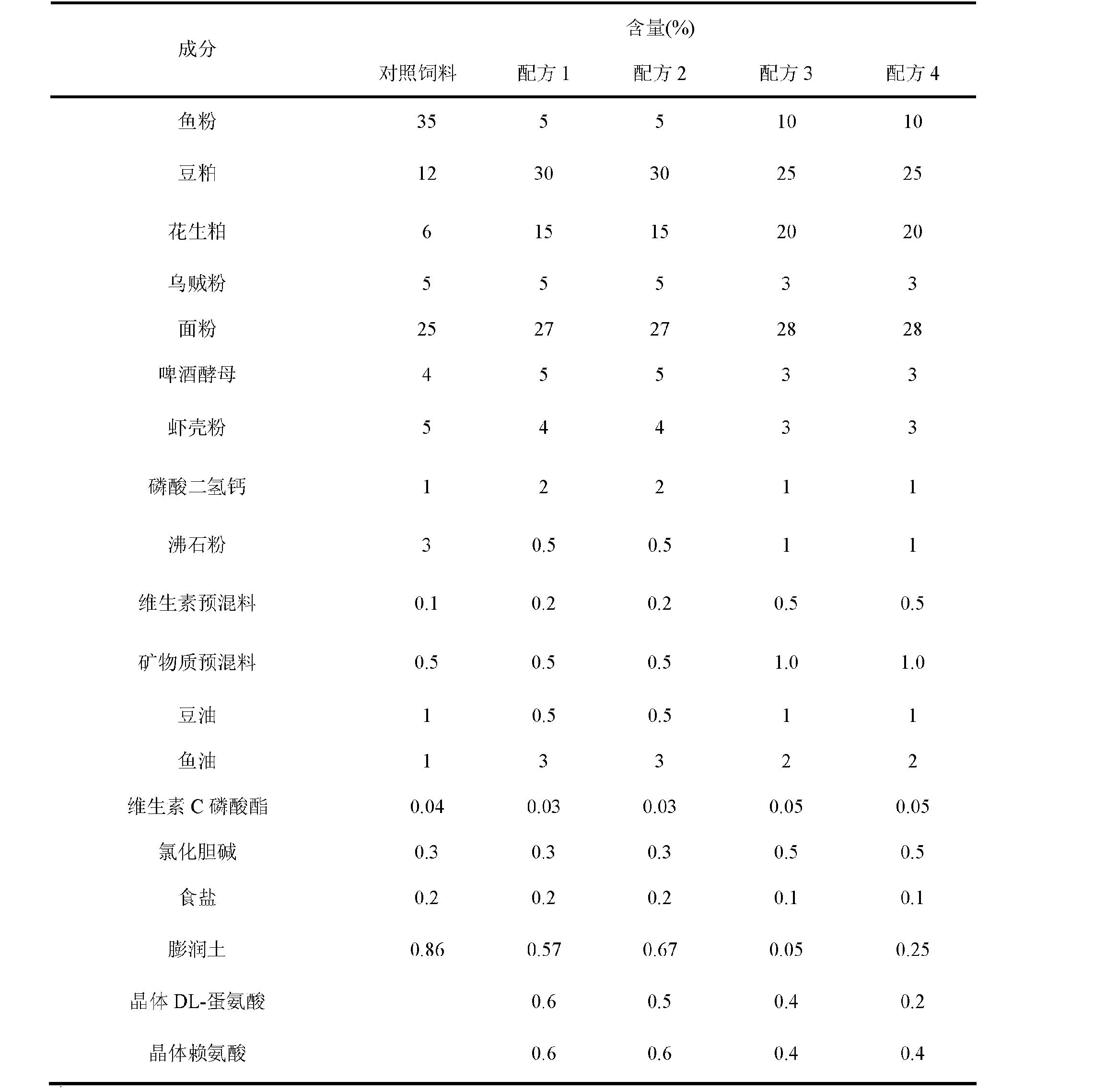 Figure CN102217741AD00061