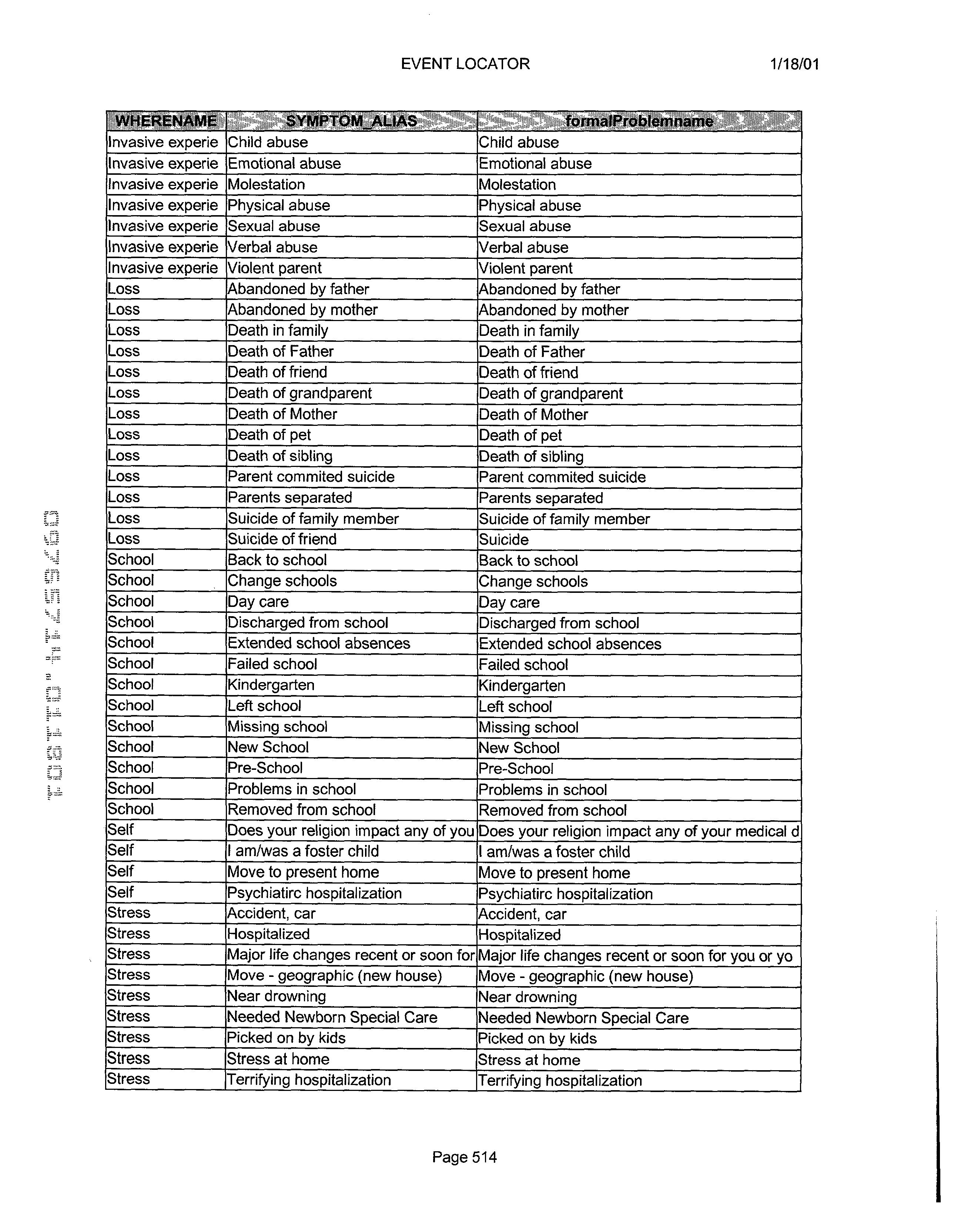 Figure US20030061072A1-20030327-P00515