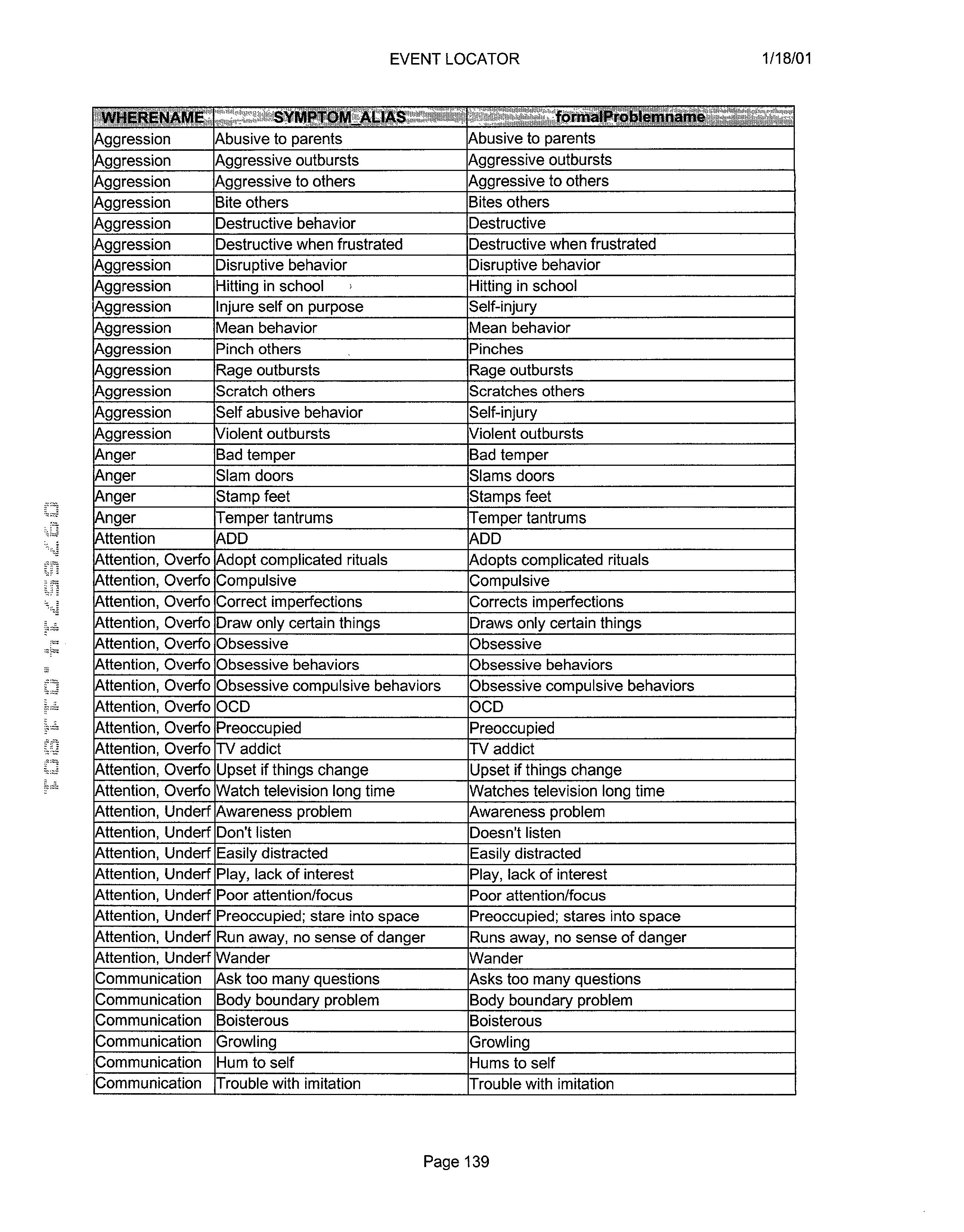 Figure US20030061072A1-20030327-P00140