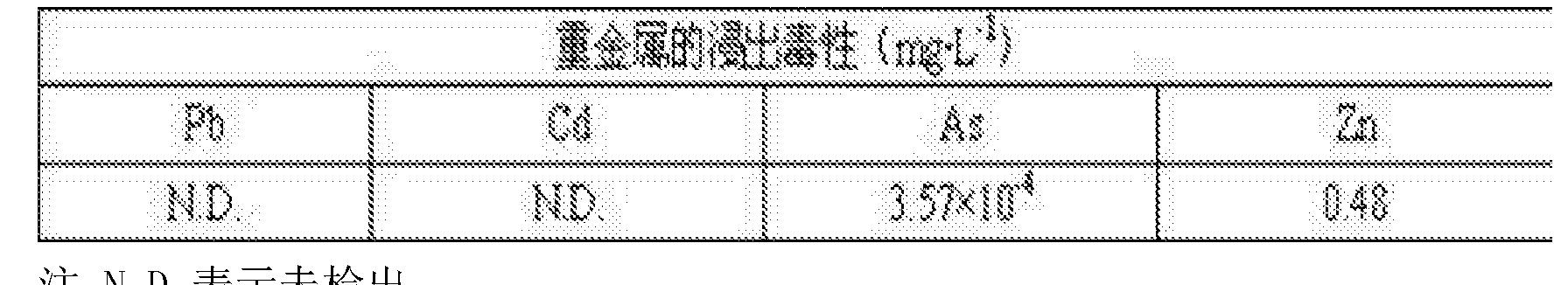 Figure CN104355558BD00115