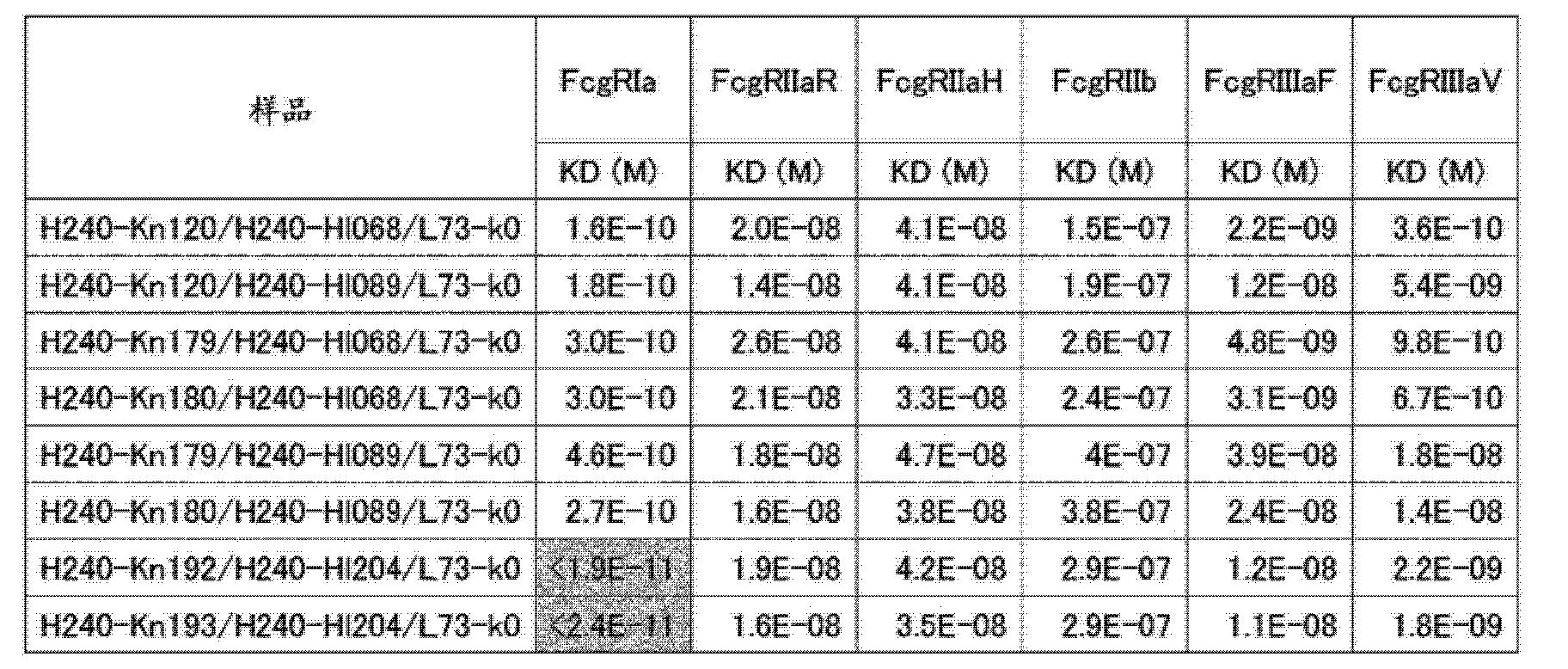 Figure CN103827300AD01951