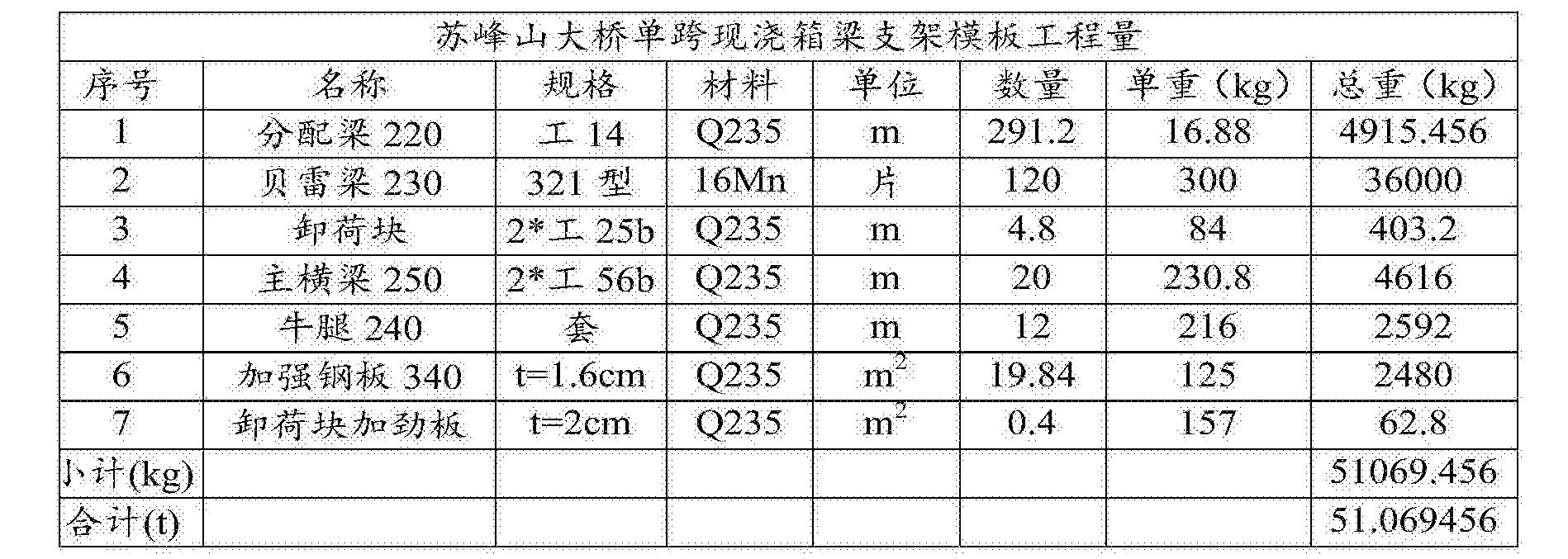 Figure CN106012852BD00071