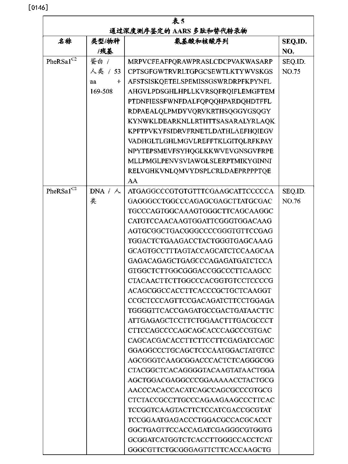 Figure CN105820252AD00401