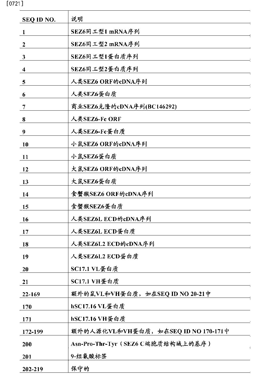 Figure CN105792836AD00861
