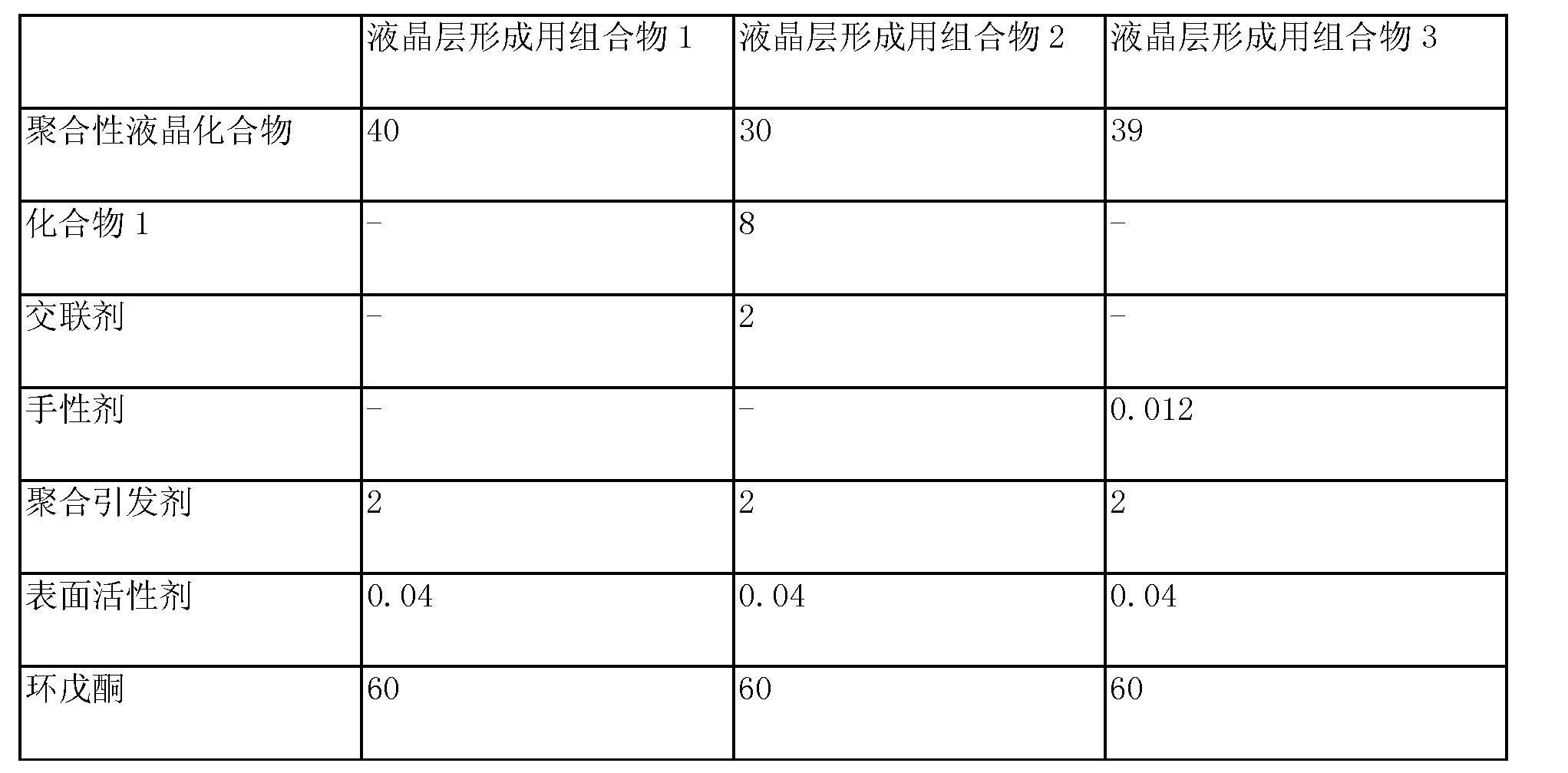 Figure CN103003730AD00251