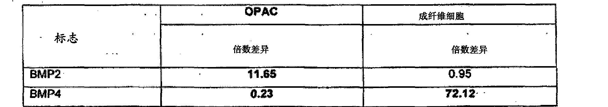 Figure CN102176919AD00642
