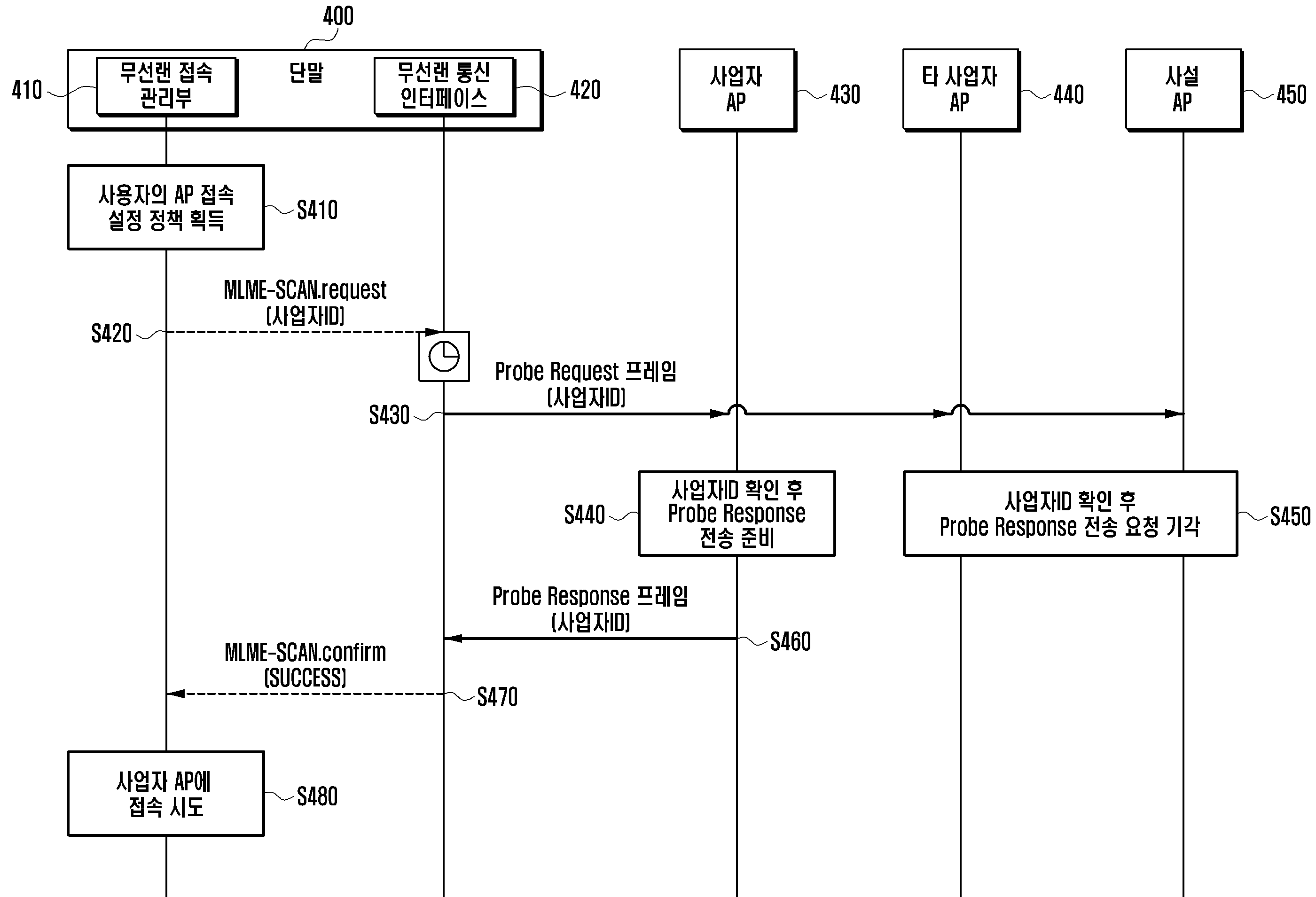 Figure R1020130104159