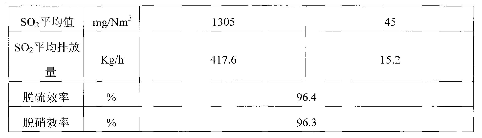 Figure CN102824844BD00124