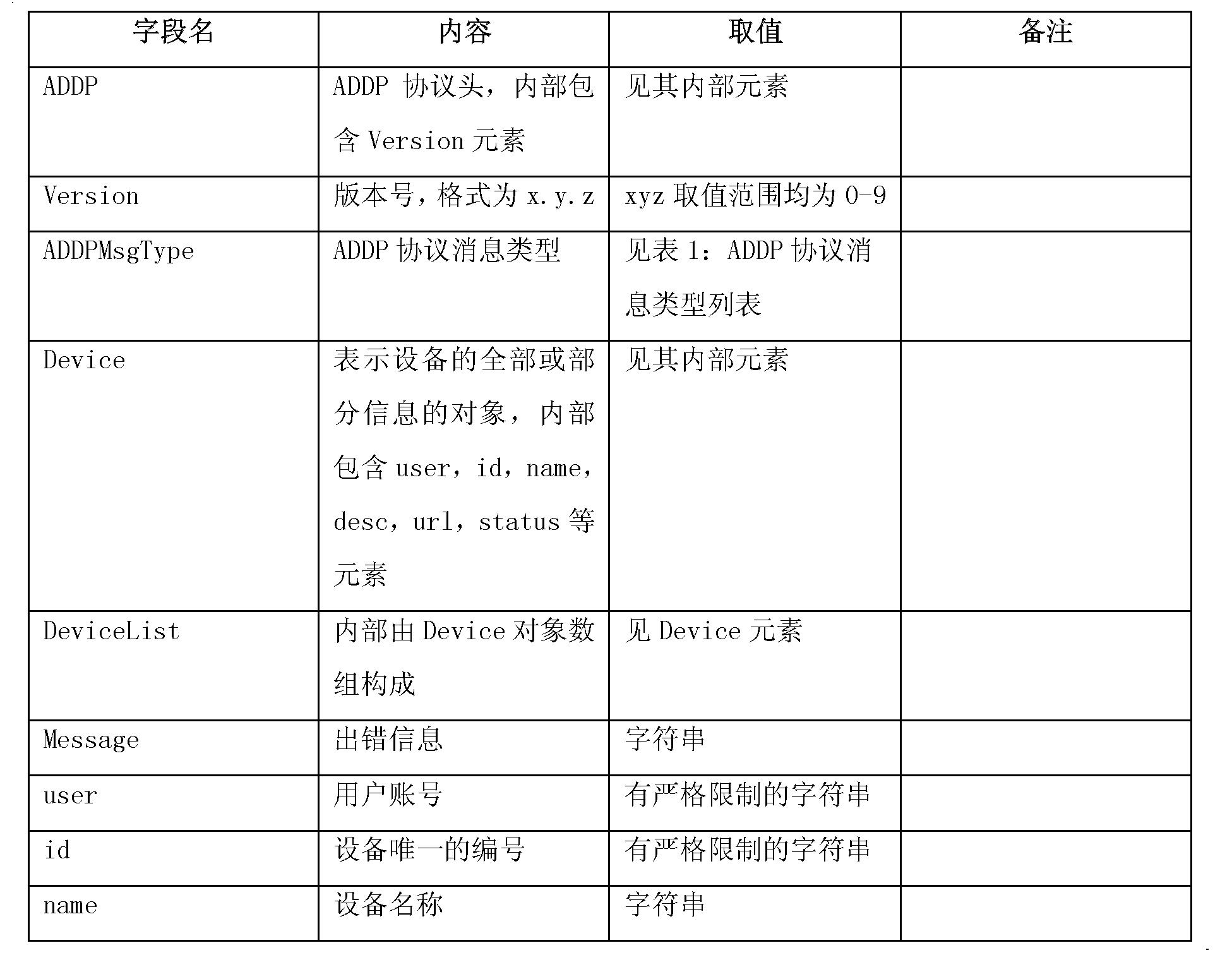 Figure CN102130807AD00153