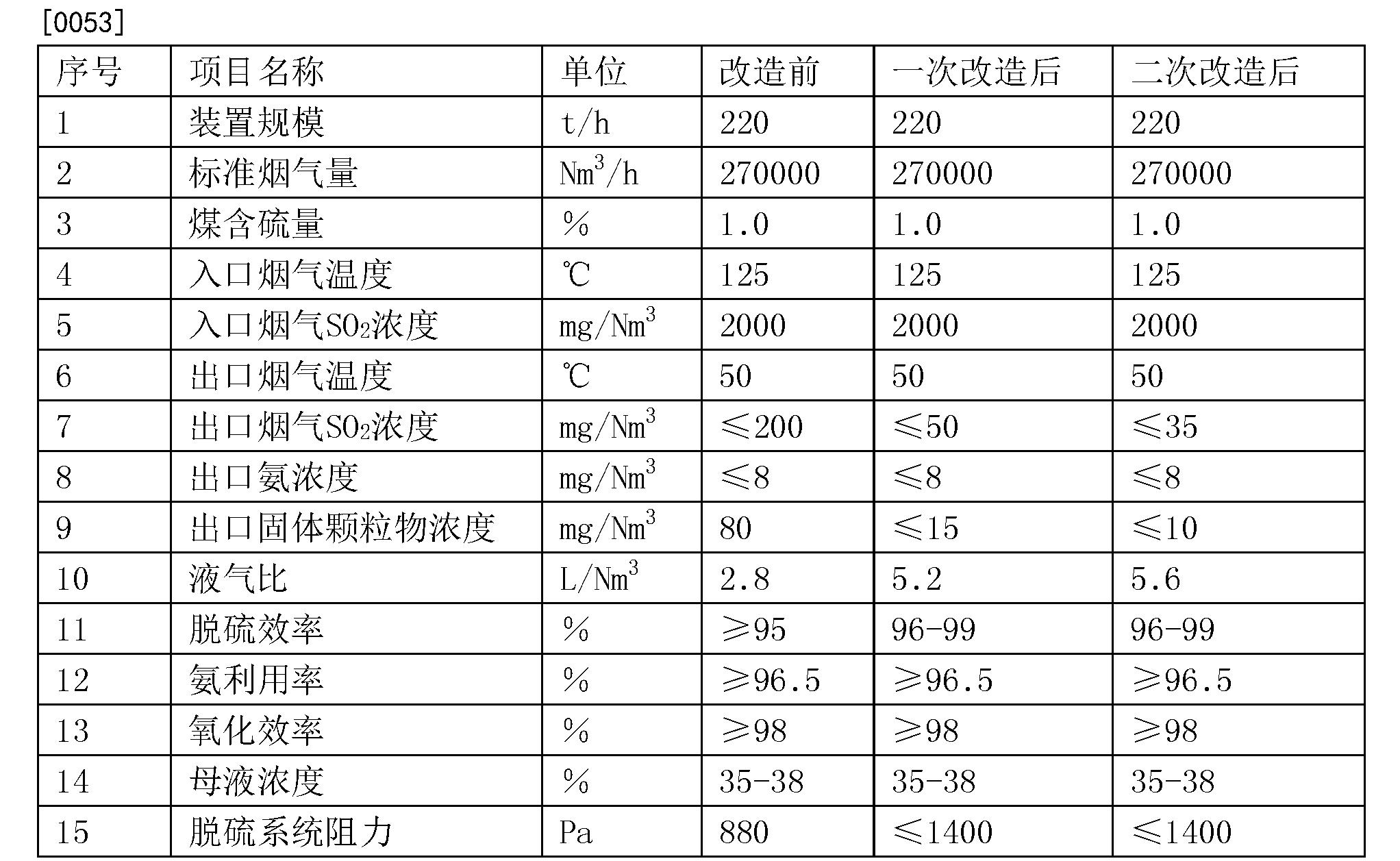 Figure CN105854479BD00081
