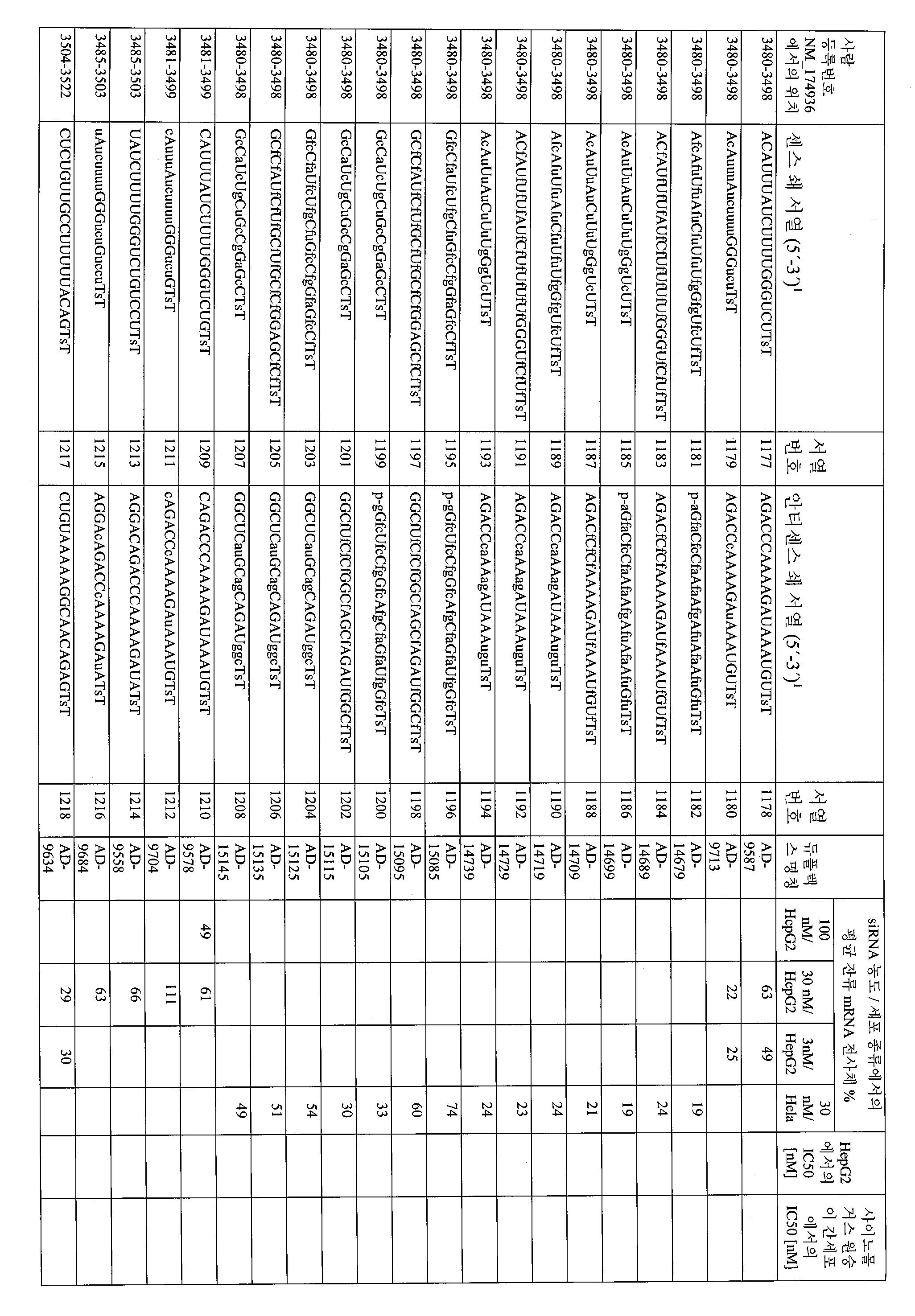 Figure 112008085095997-pct00040