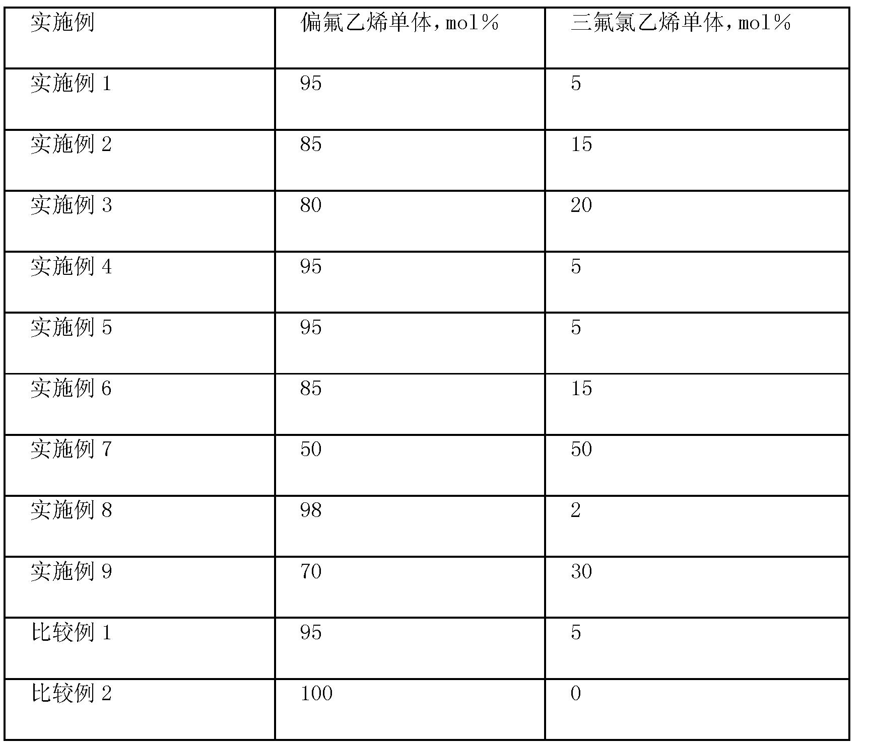 Figure CN102585077BD00101
