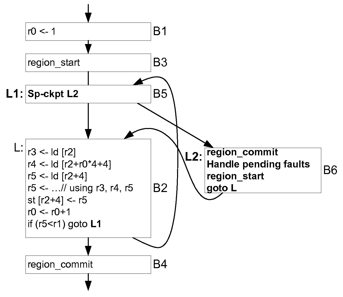 Figure 112014062149797-pat00010