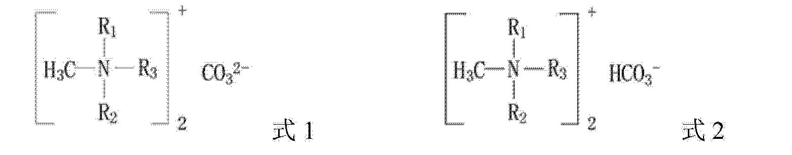 Figure CN104263946AC00021