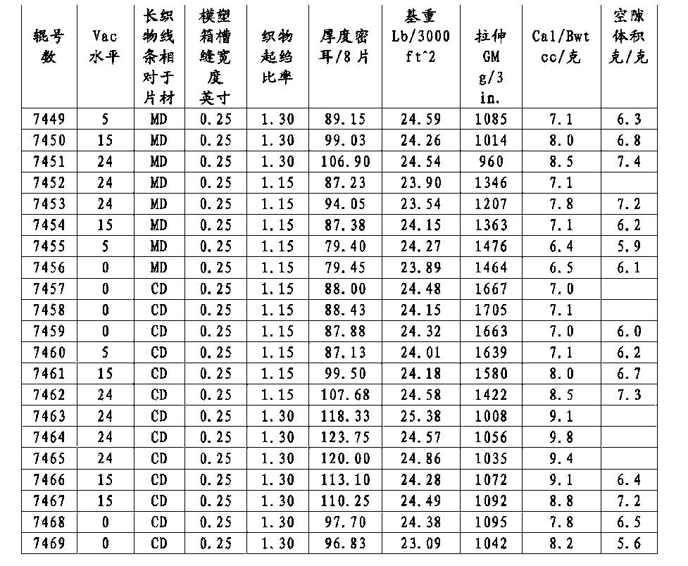 Figure CN104195865BD00641