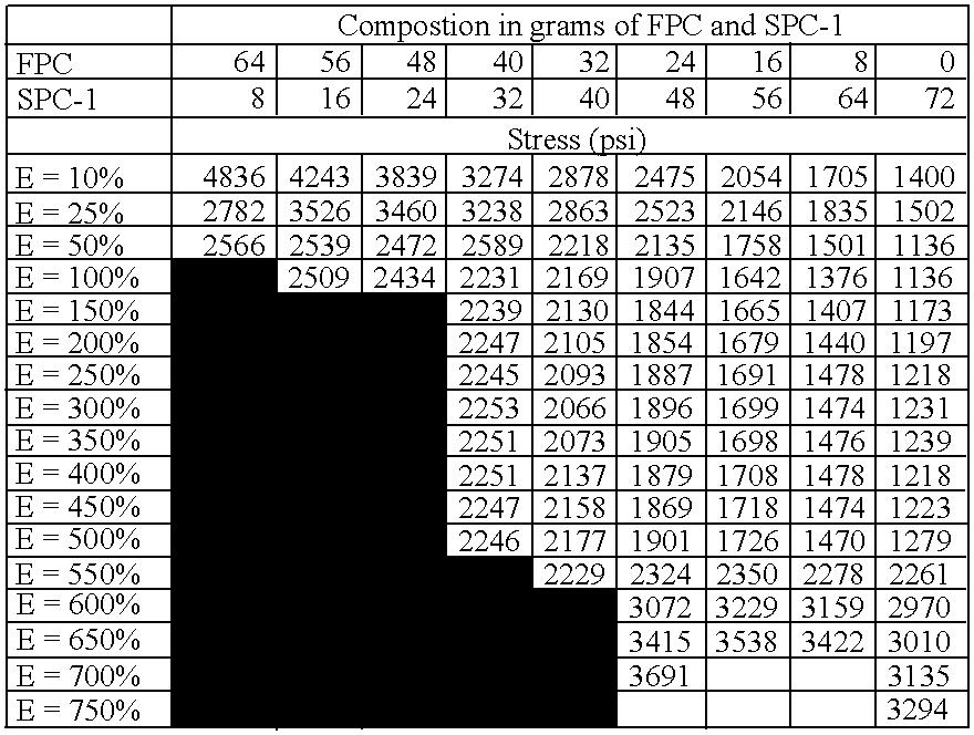 Figure US20050209405A1-20050922-C00003