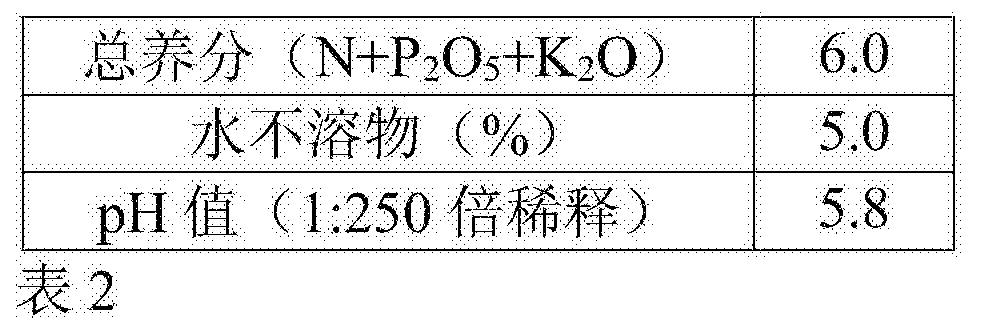 Figure CN106905071AD00093
