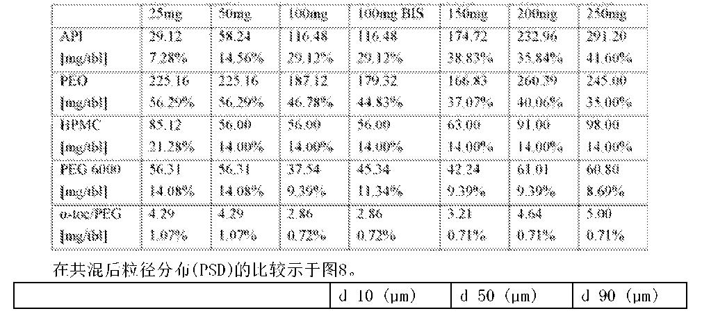 Figure CN105934241AD00232