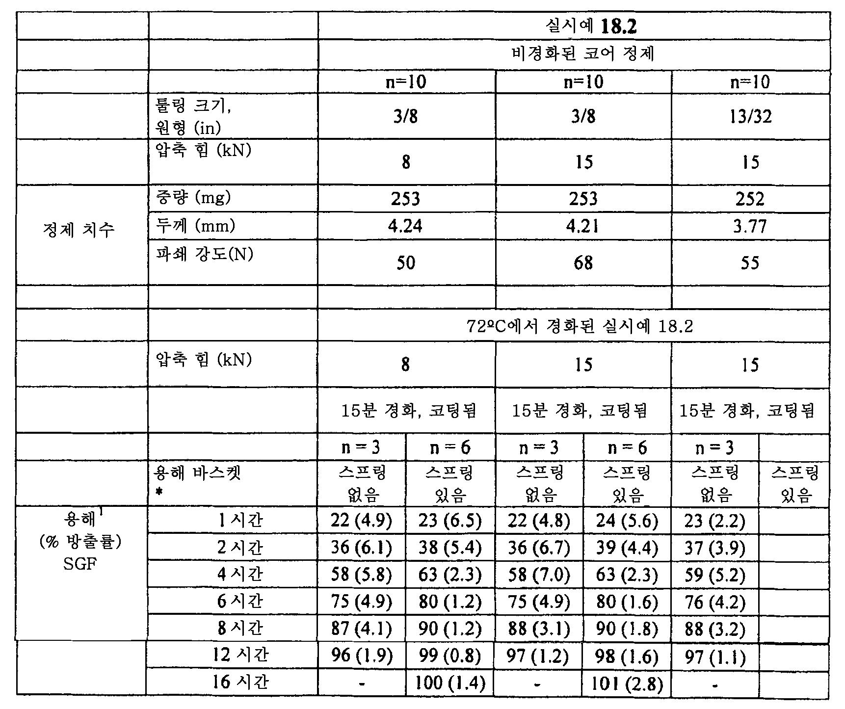 Figure 112011082183604-pat00094