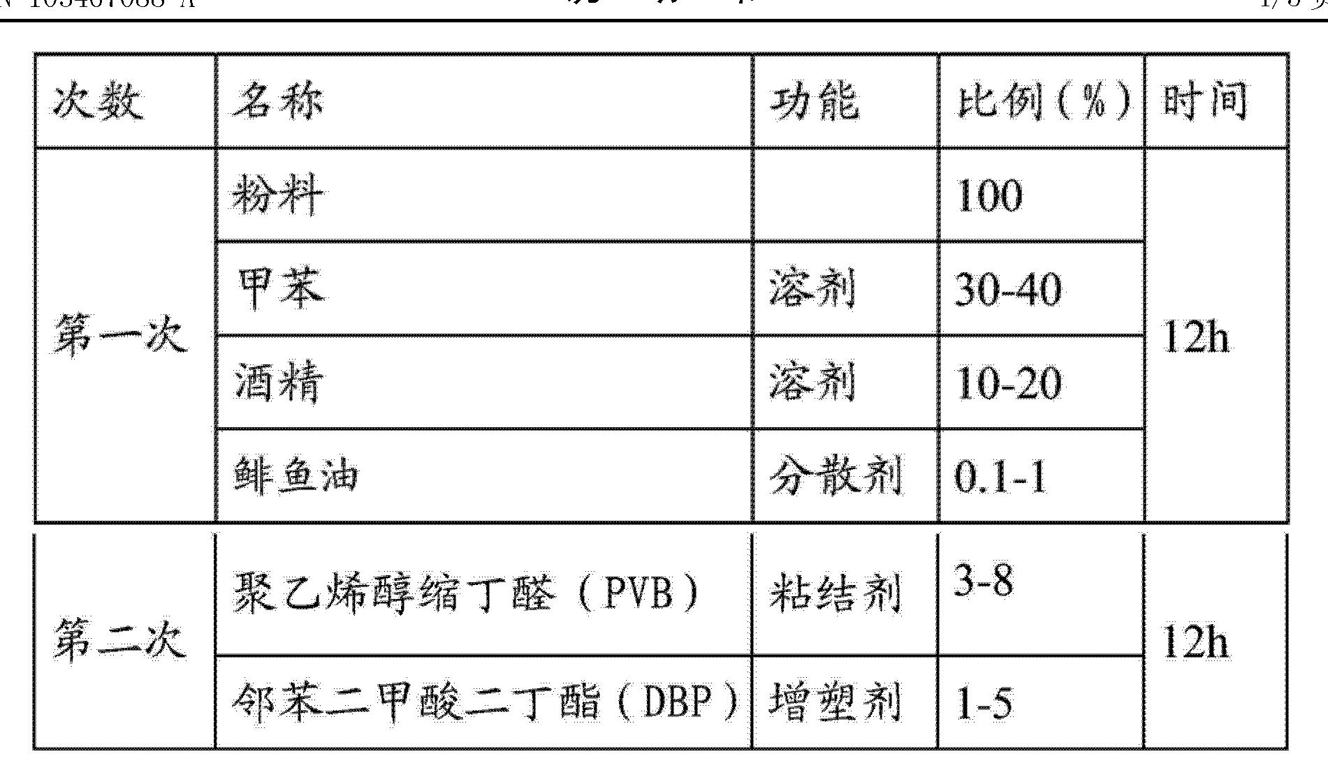 Figure CN103467088AD00061
