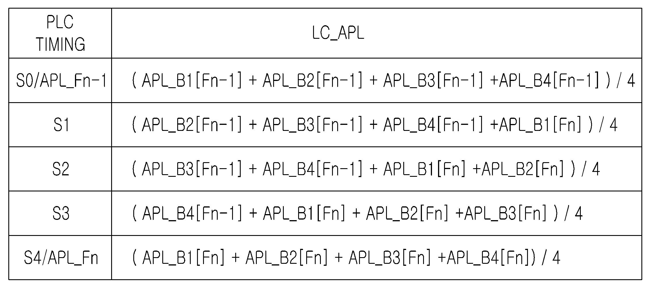 Figure 112014021113917-pat00009