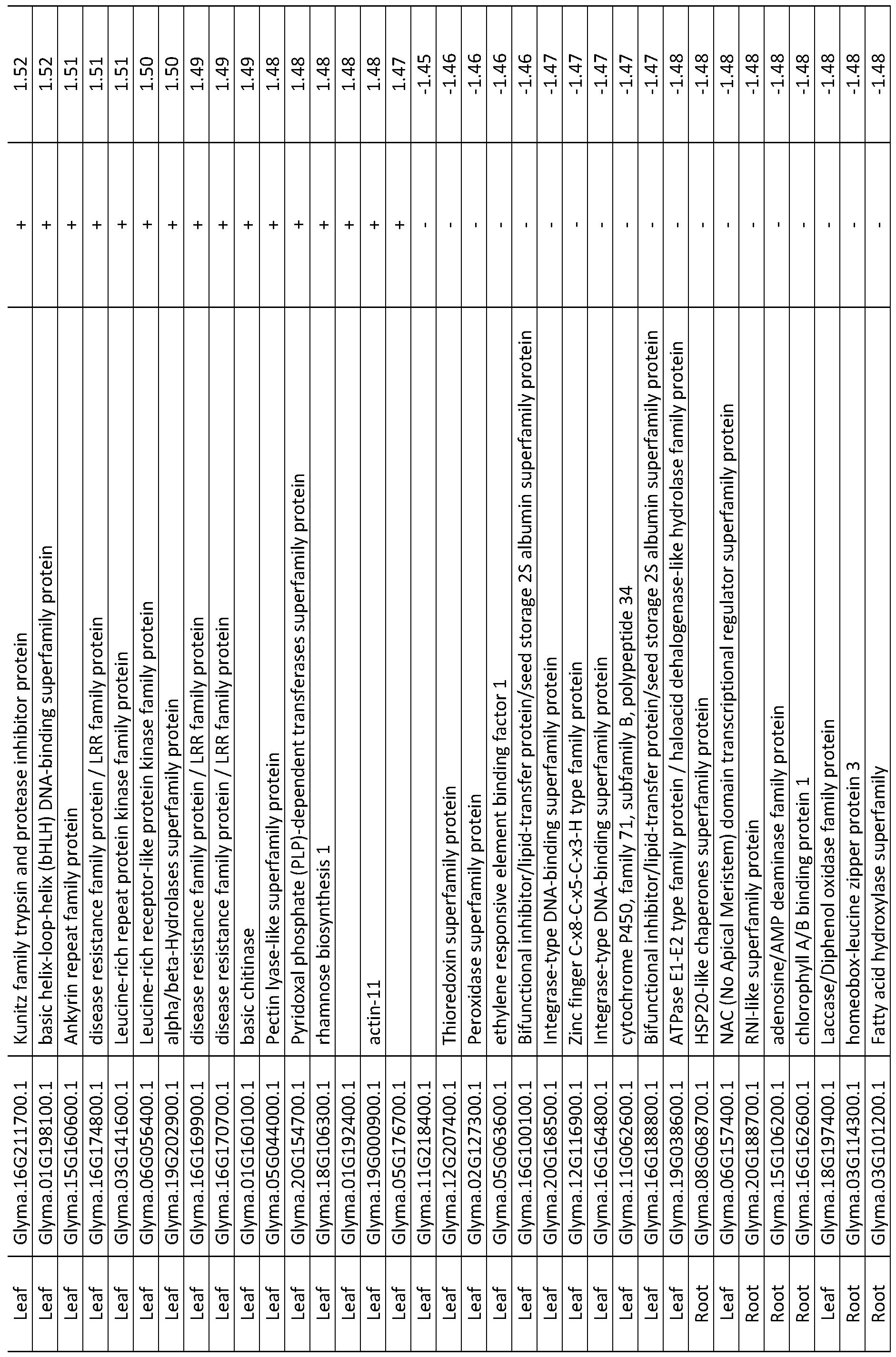 WO2016210238A1 - Penicillium endophyte compositions and