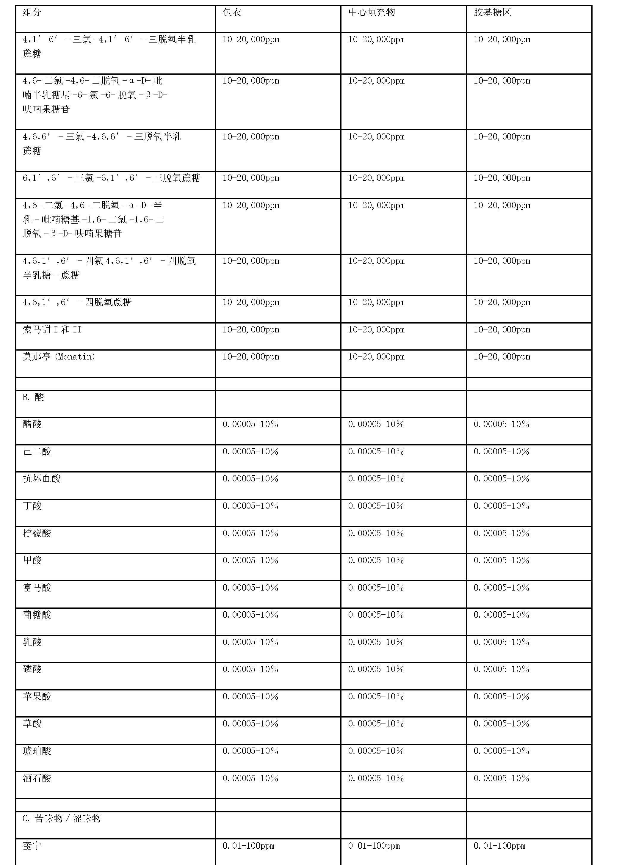 Figure CN101511202BD00571