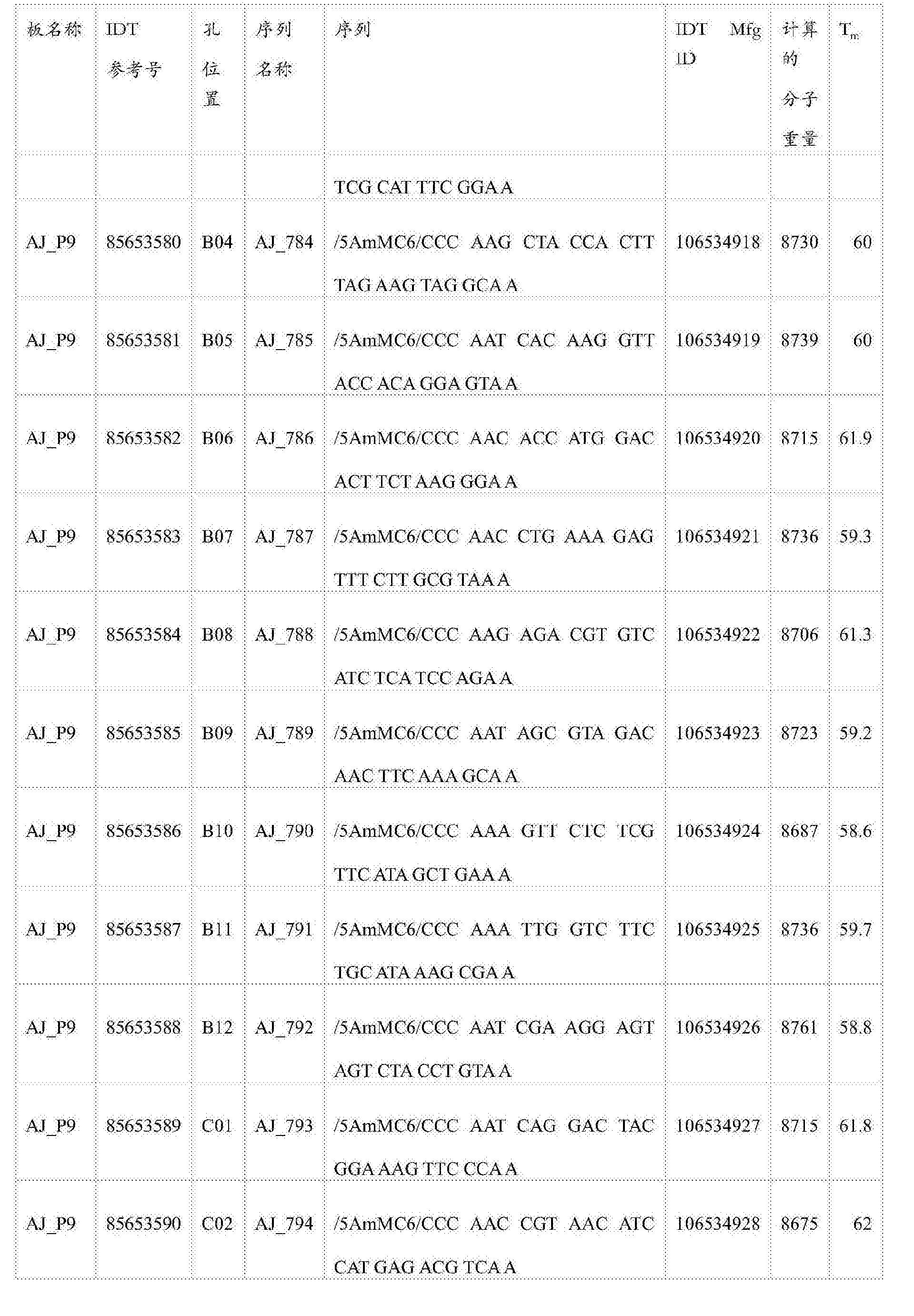 Figure CN105745528AD01011