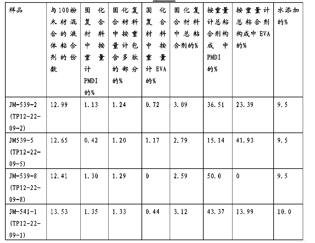 Figure CN102439056BD01061