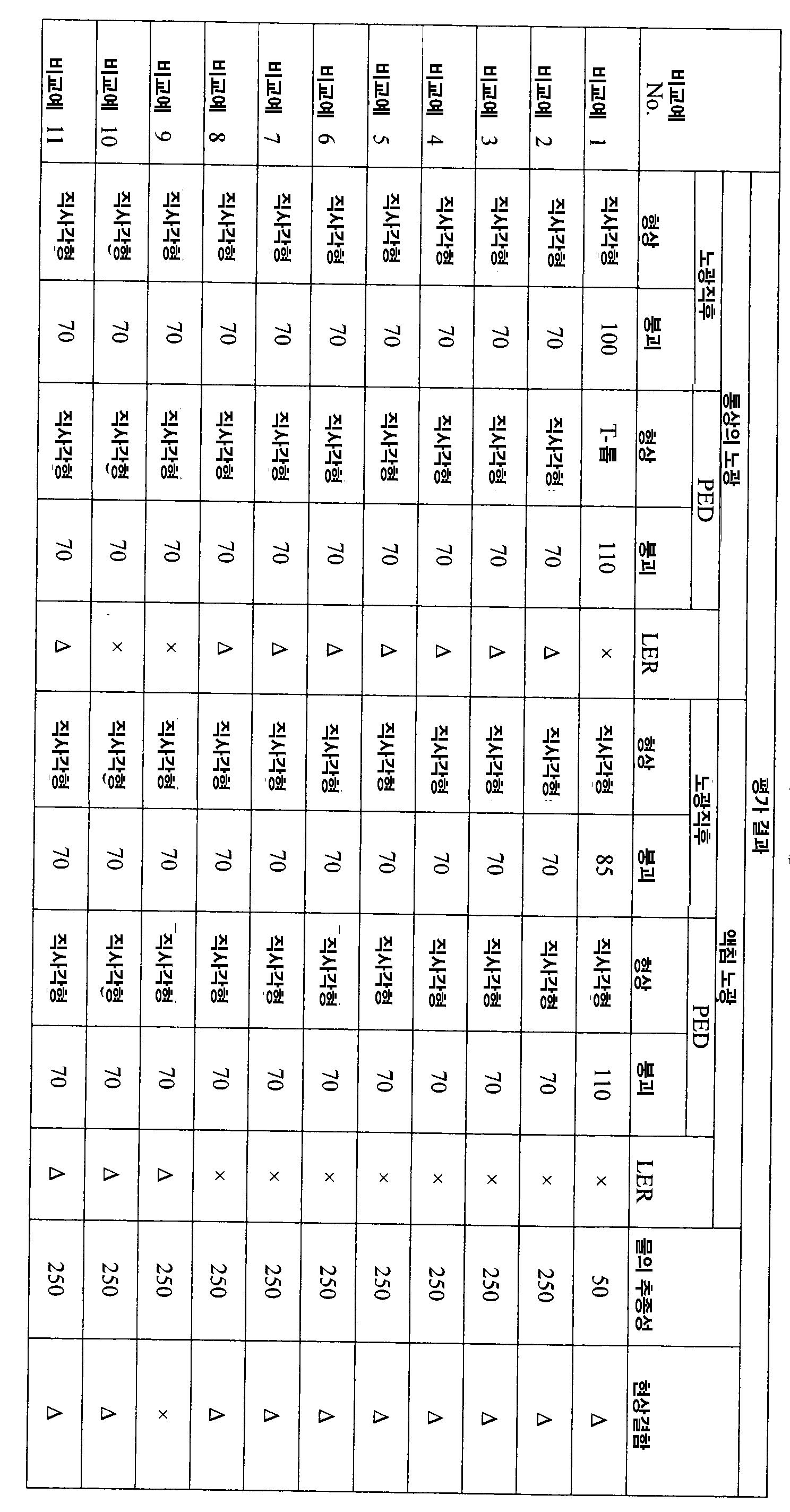 Figure 112007067889492-pat00088