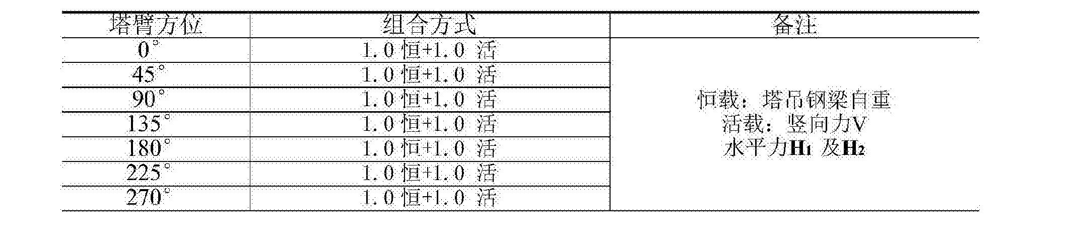 Figure CN104961058BD00102