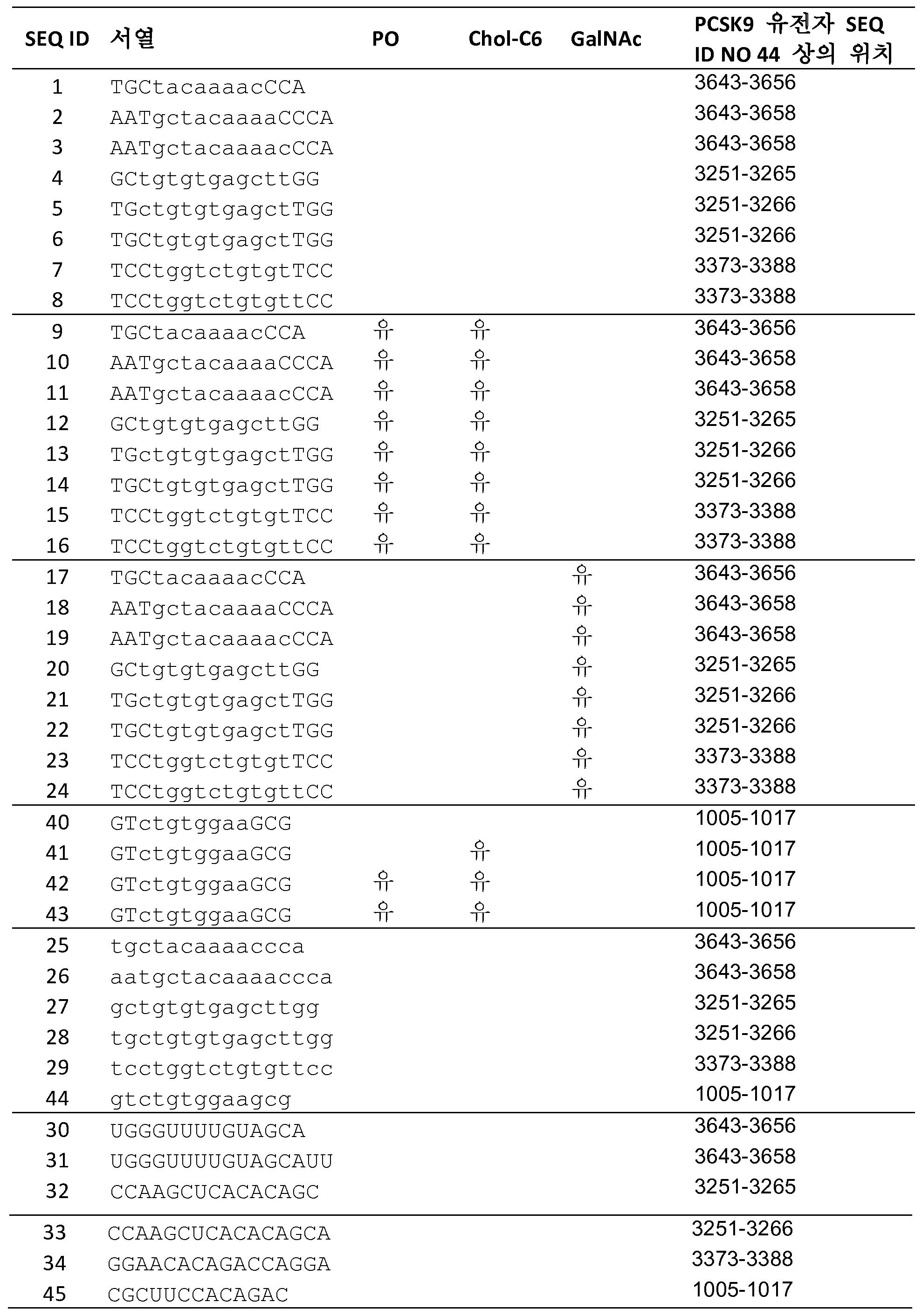 Figure 112016008461617-pct00001