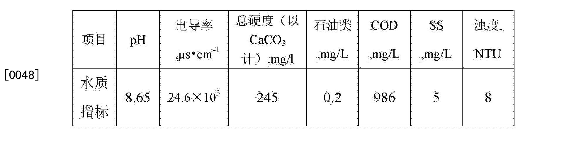 Figure CN103803752BD00062