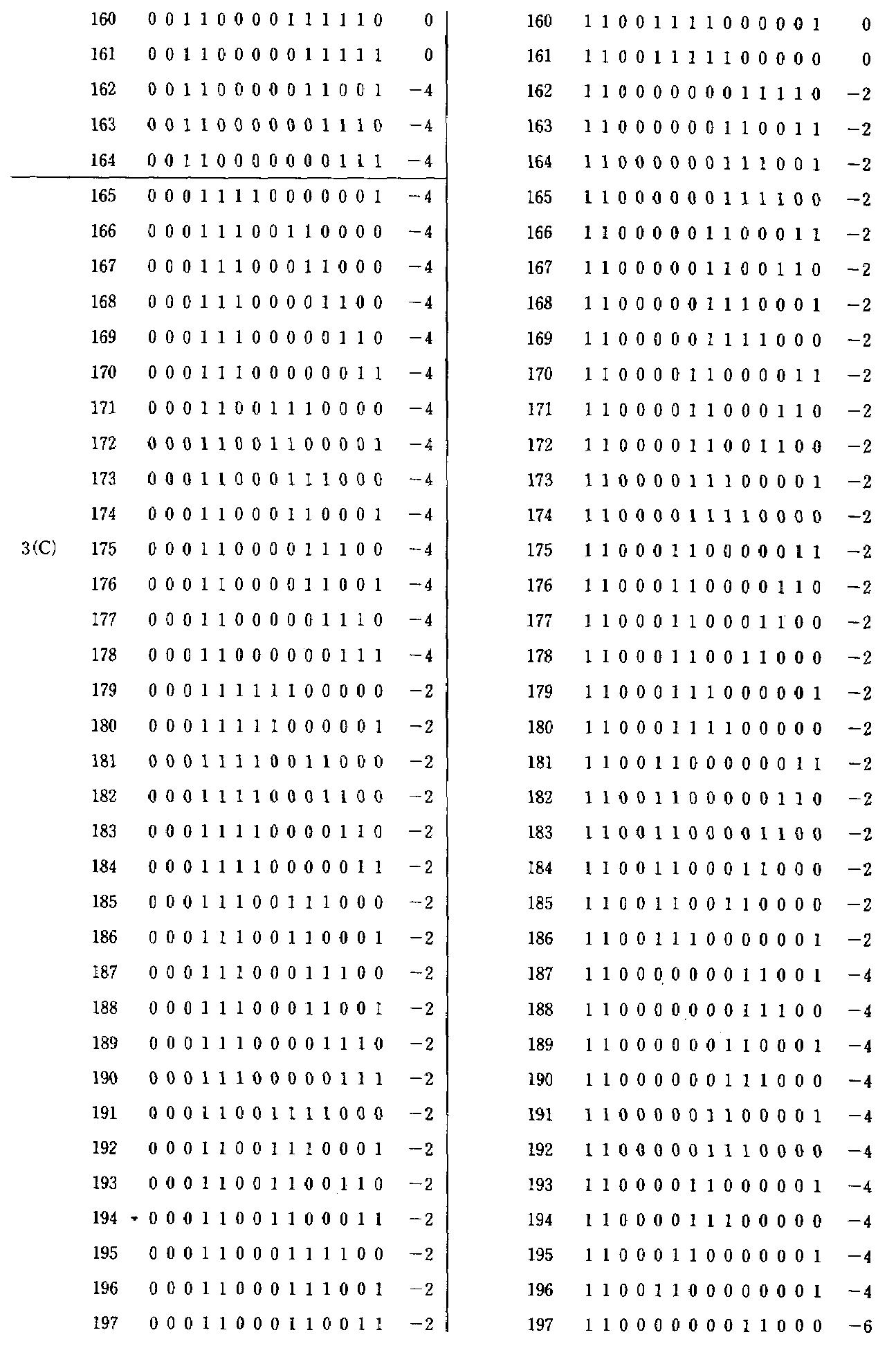 Figure kpo00062