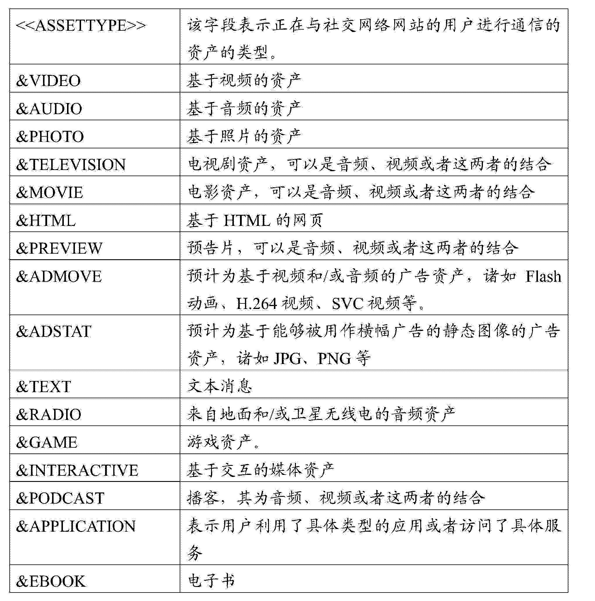 Figure CN103874993AD00071