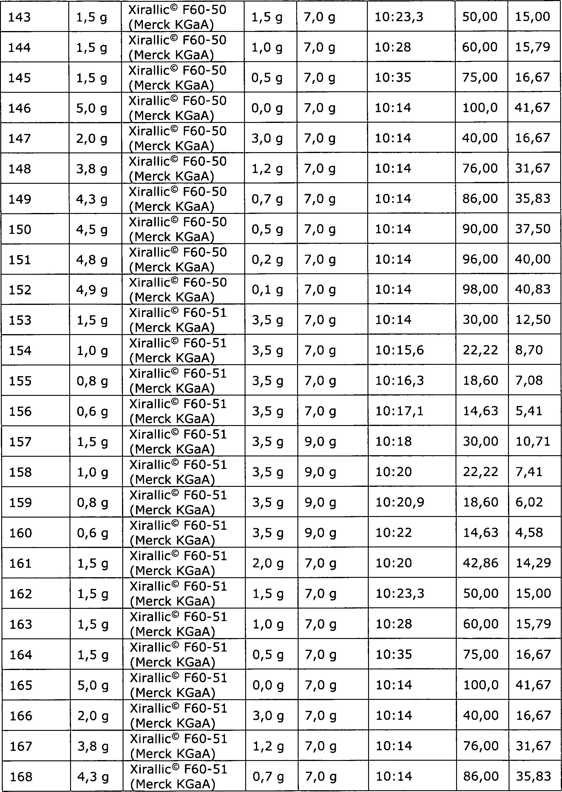 Figure DE102015013400A1_0009